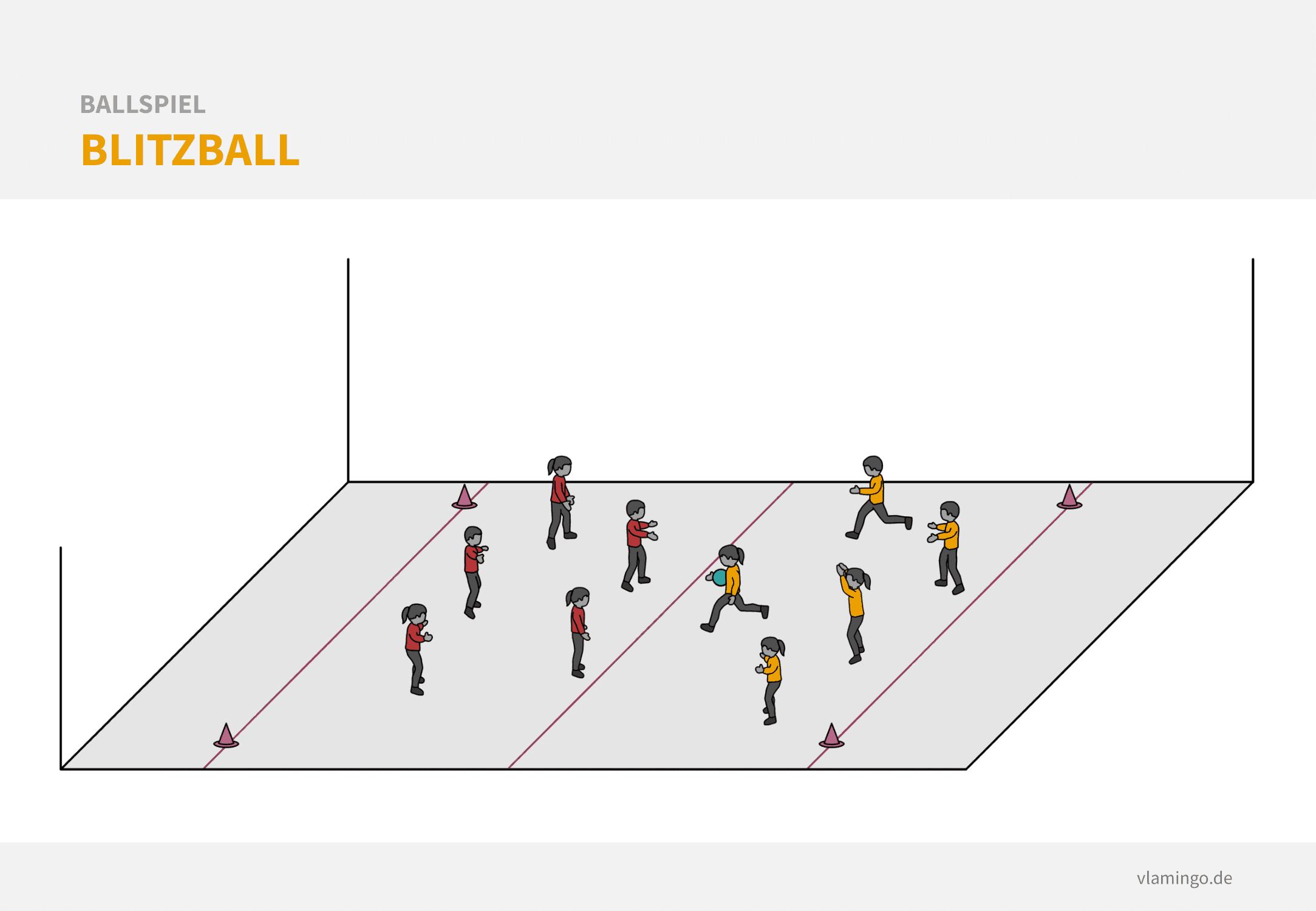 Ballspiel: Blitzball