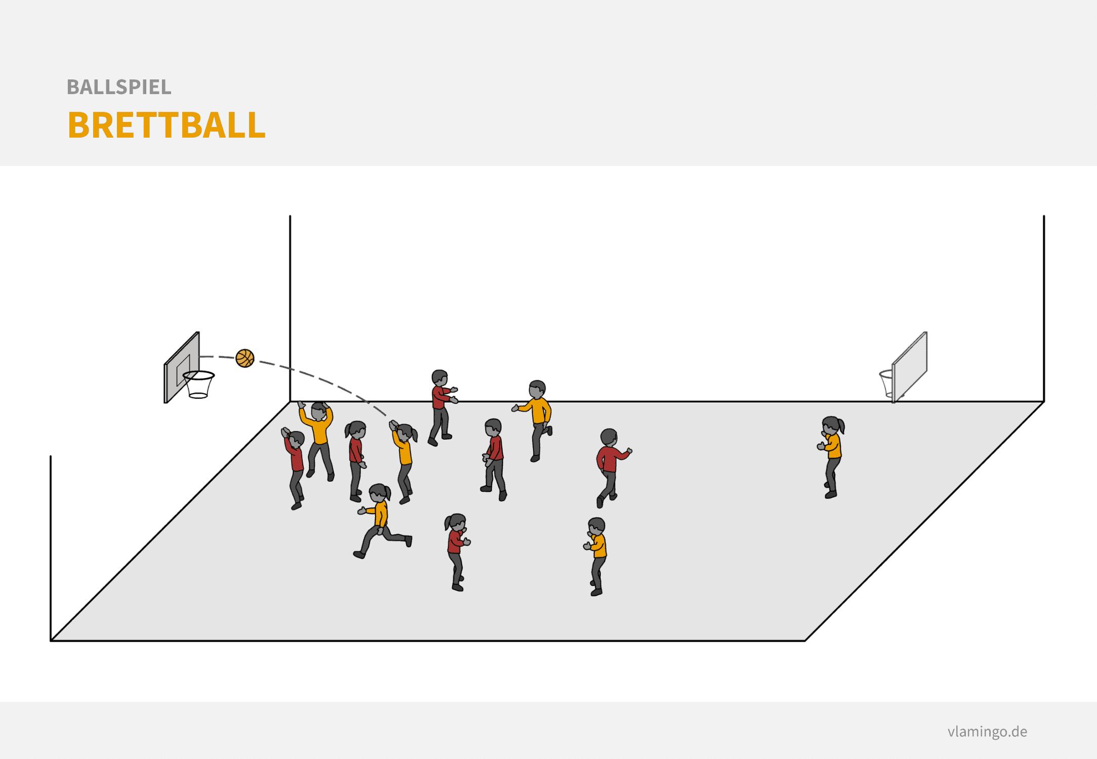 Basketball Aufwärmspiel: Brettball