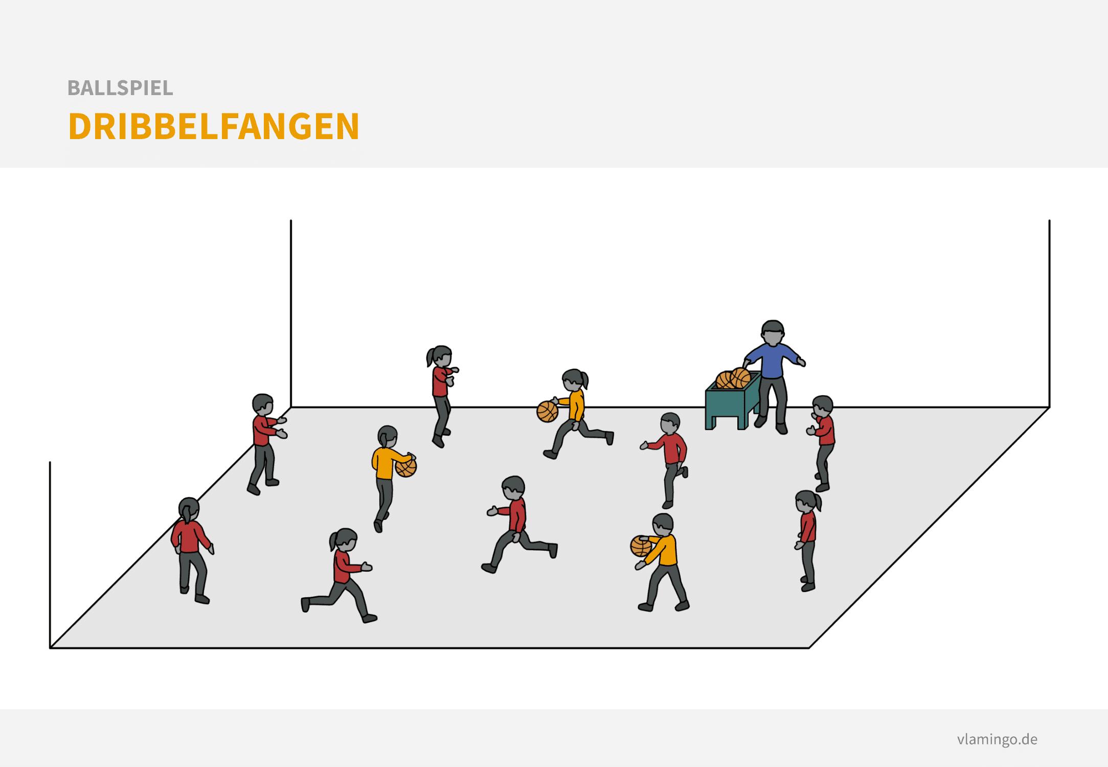 Ballspiel: Dribbelfangen