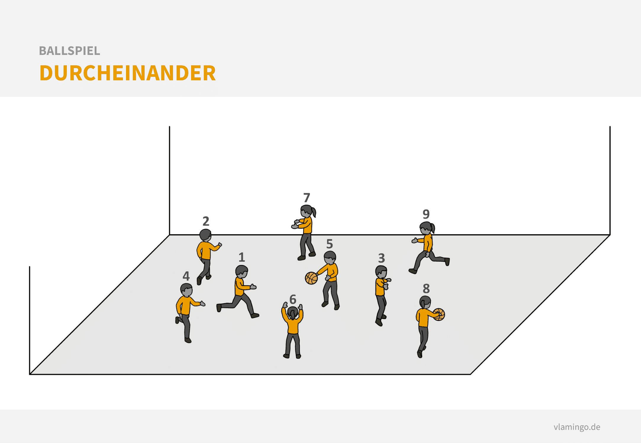 Basketball Aufwärmspiel: Durcheinander