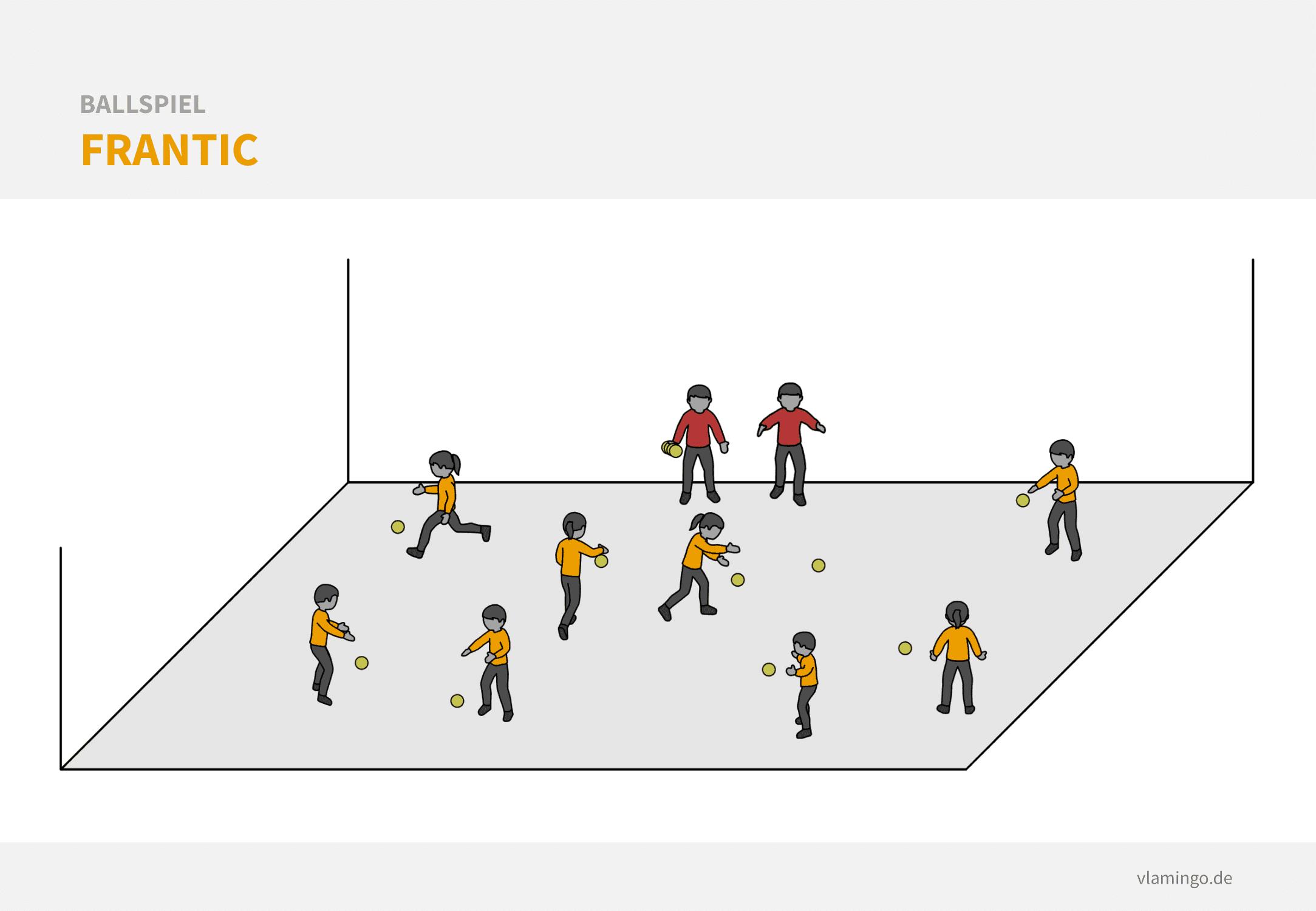 Ballspiel: Frantic