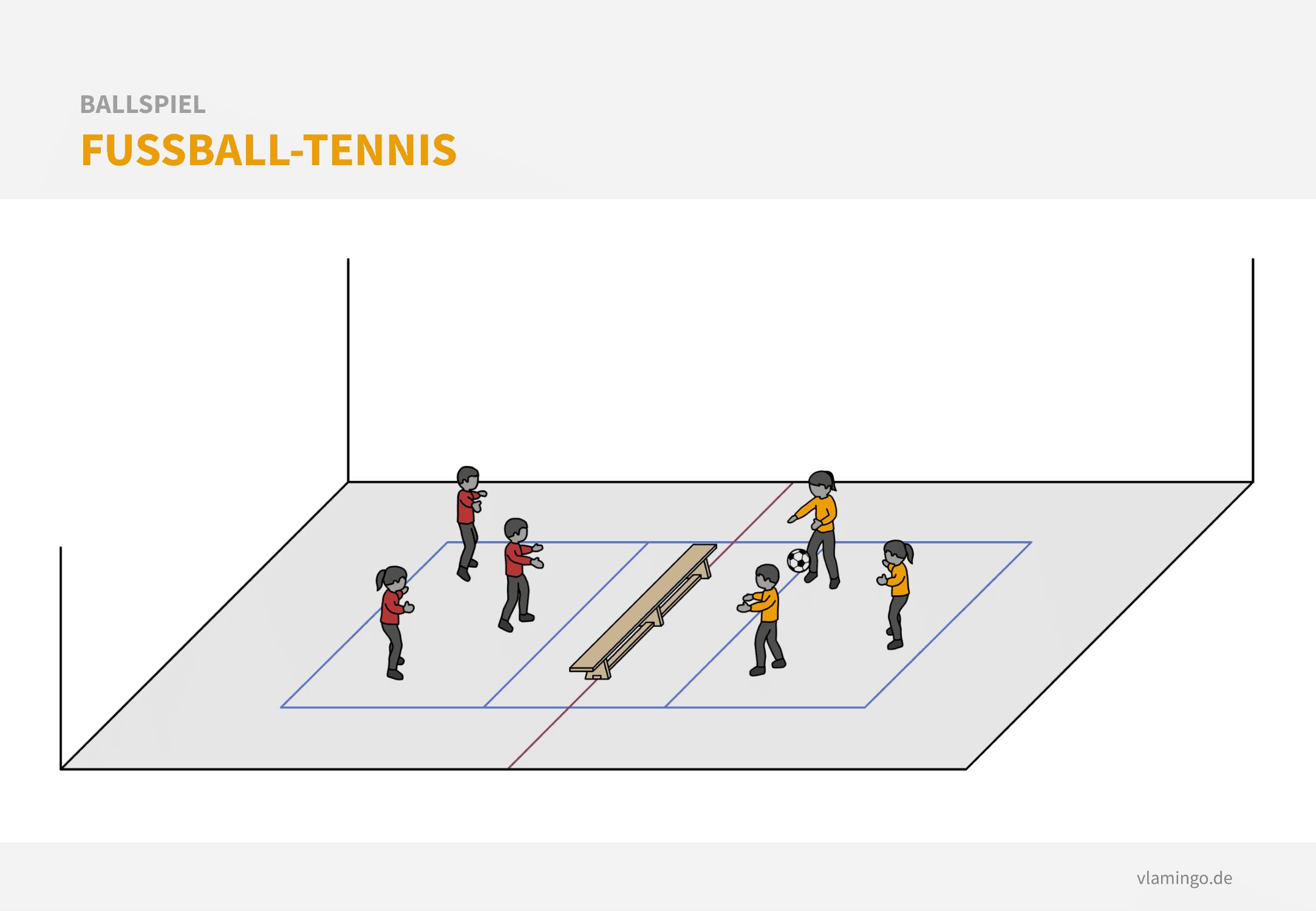 Fußball Aufwärmspiel: Fußball-Tennis