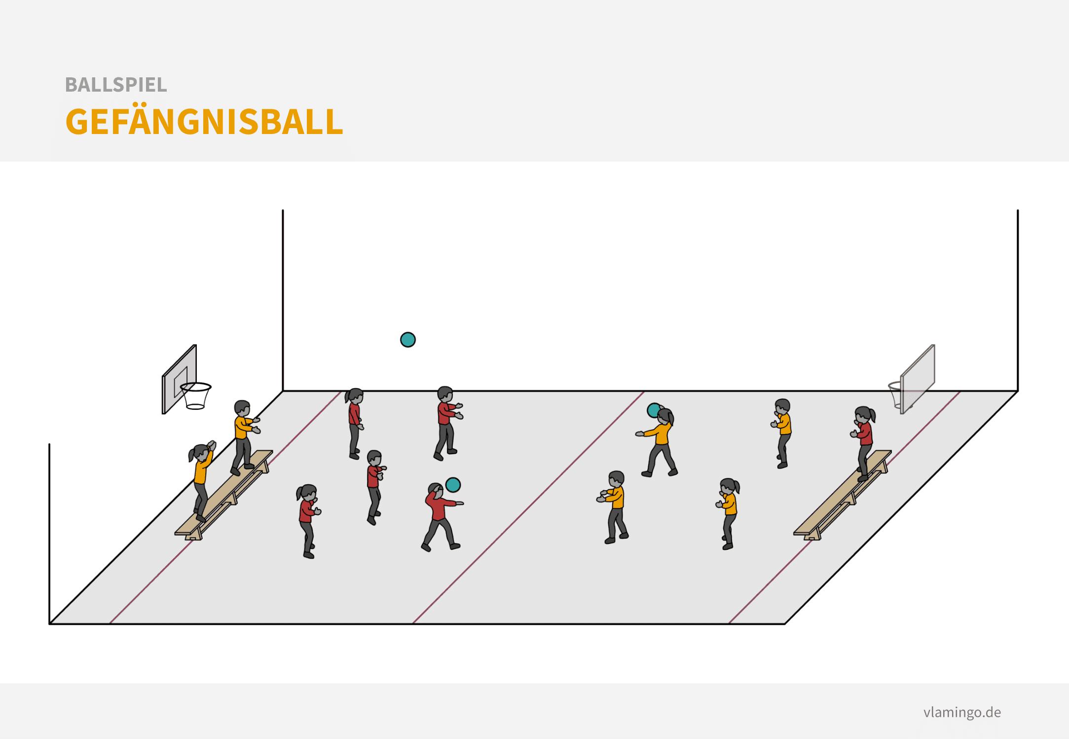 Ballspiel: Gefängnisball