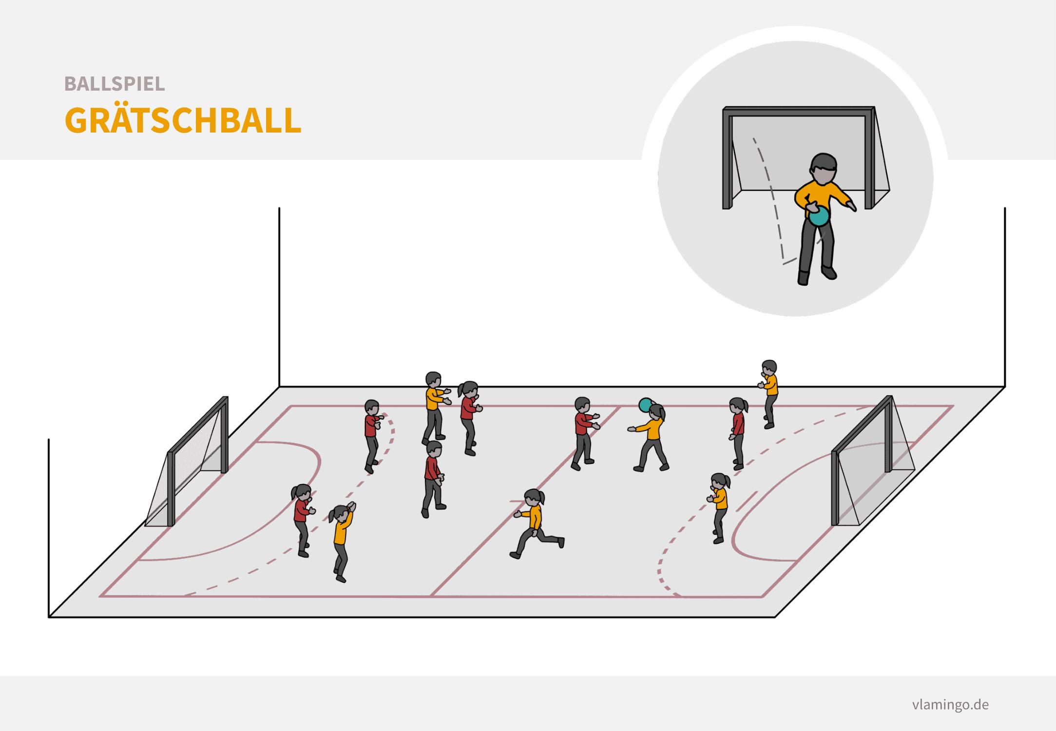 Grätschball