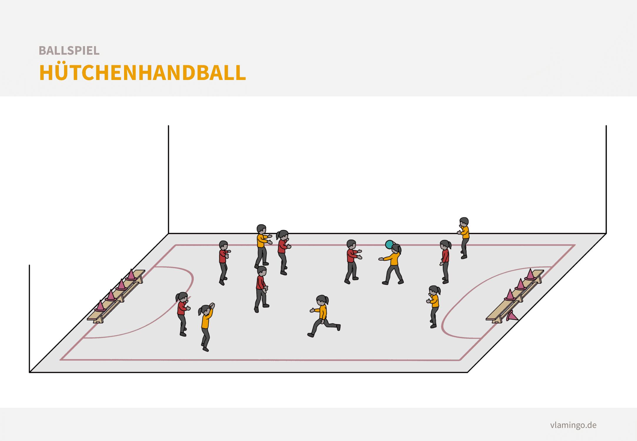 Kleines Aufwärmspiel: Hütchenhandball