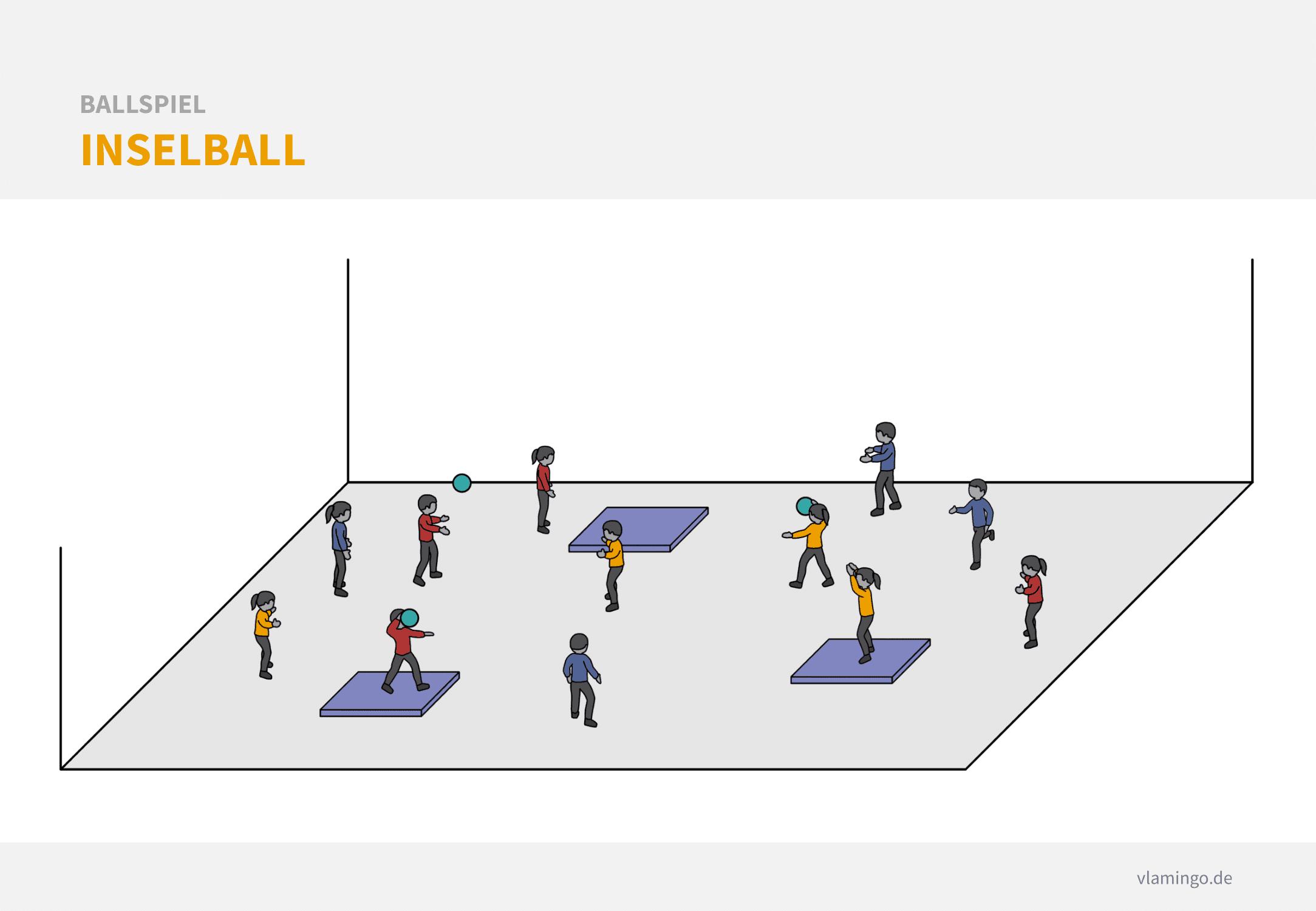 Ballspiel: Inselball