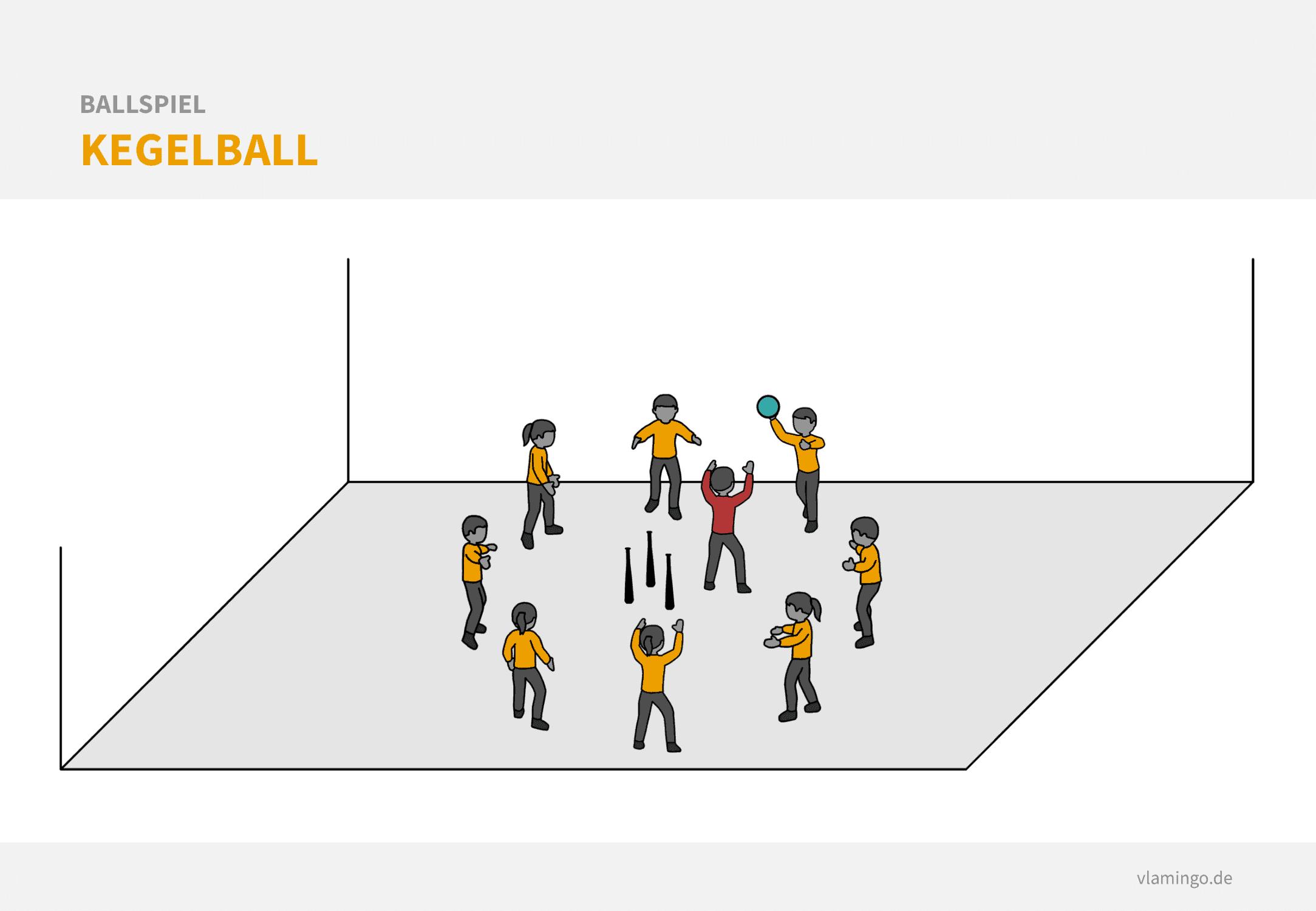 Ballspiel: Kegelball