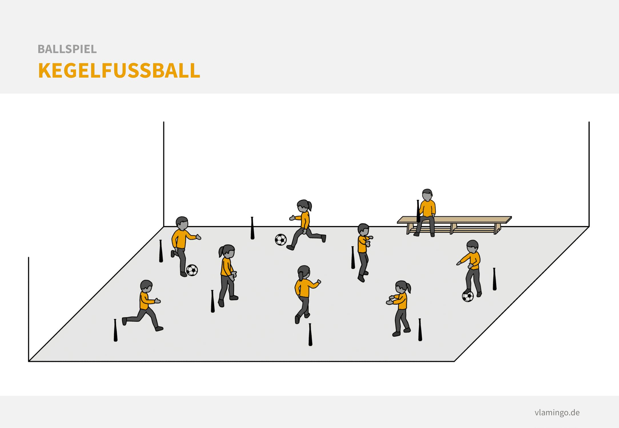 Fußball Aufwärmen: Kegelfußball