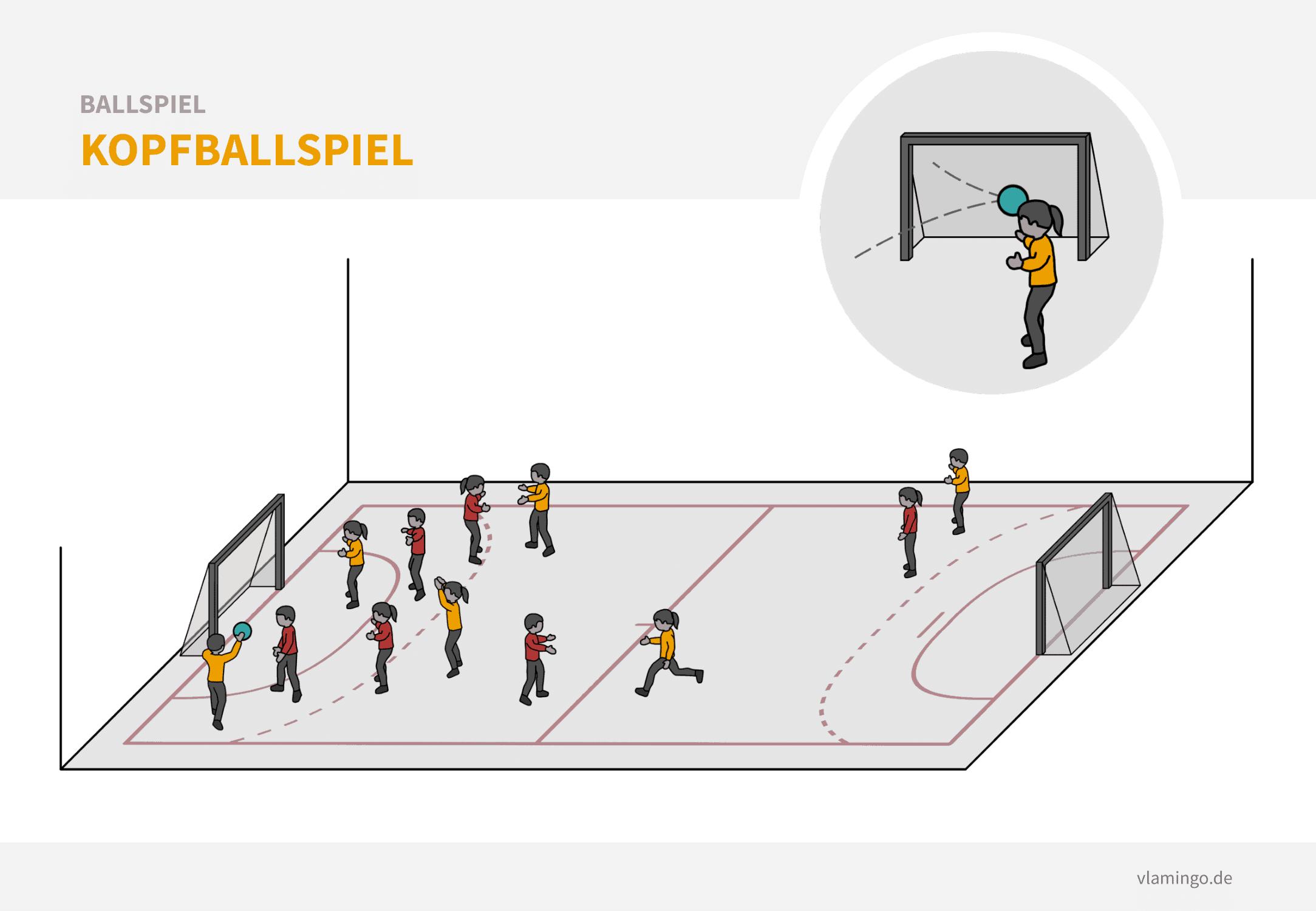 Ballspiel: Kopfballspiel