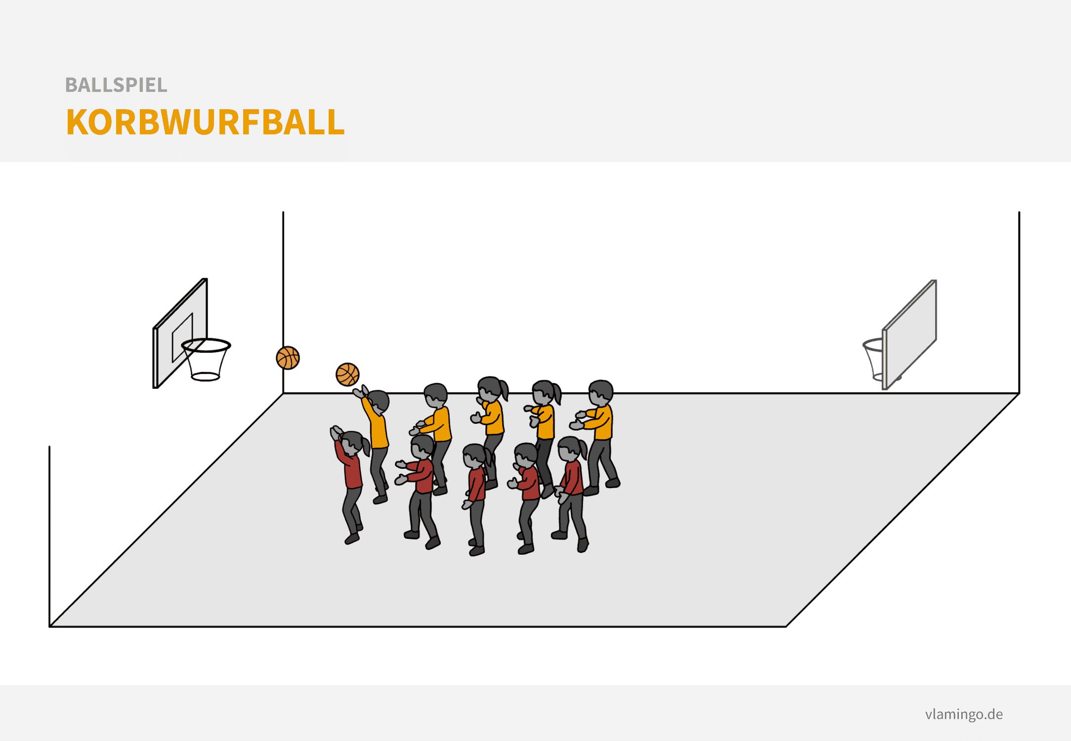 Ballspiel: Korbwurfball