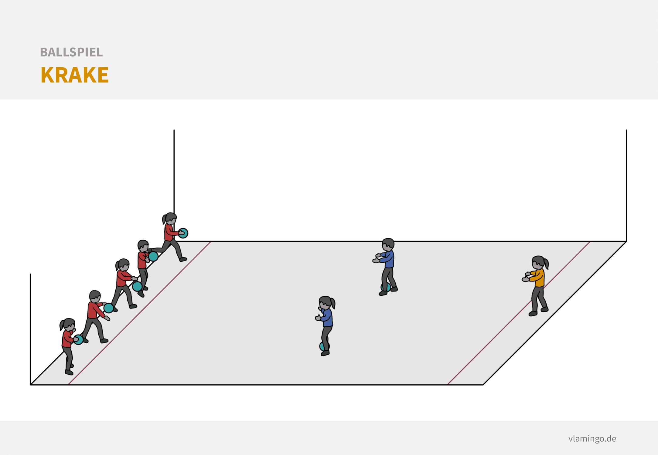 Basketball Aufwärmspiel: Die lustige Krake