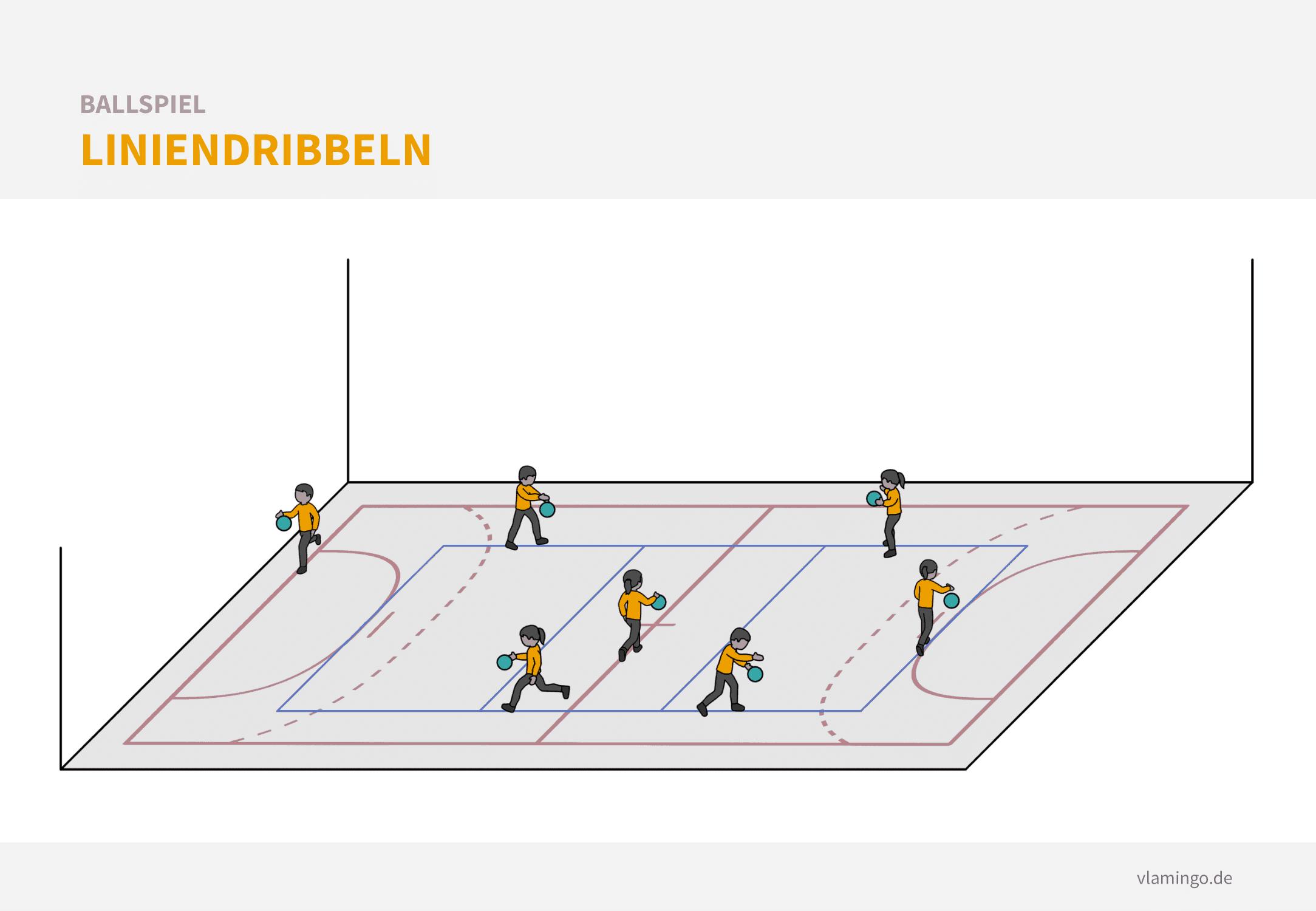 Basketball Aufwärmspiel: Liniendribbeln