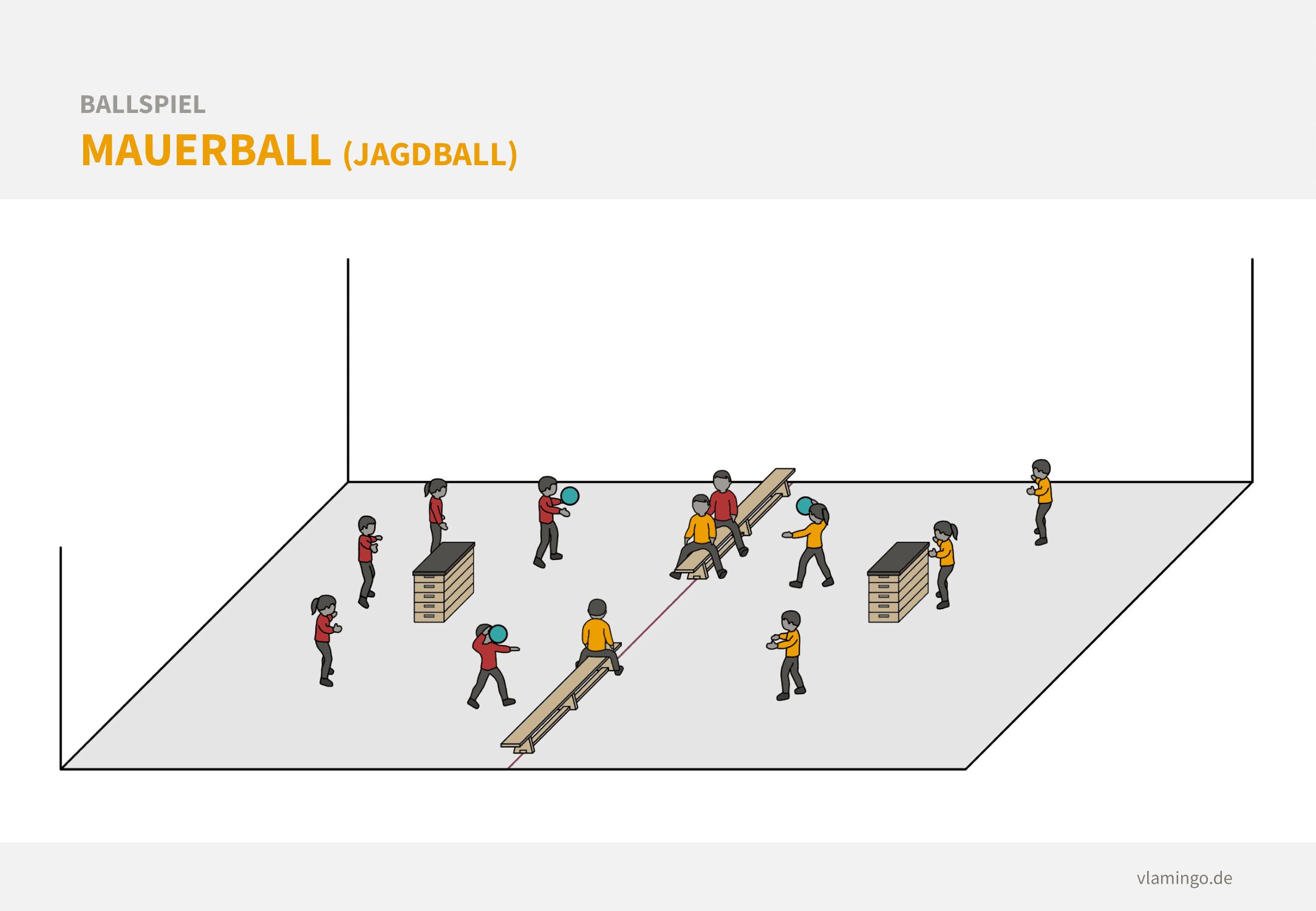 Ballspiel: Mauerball - Jagdball