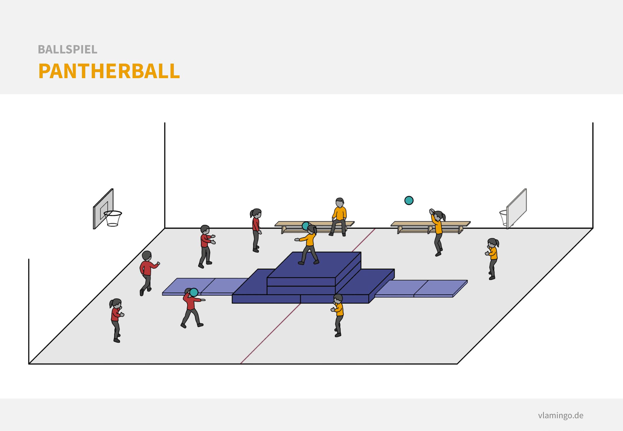 Ballspiel: Pantherball