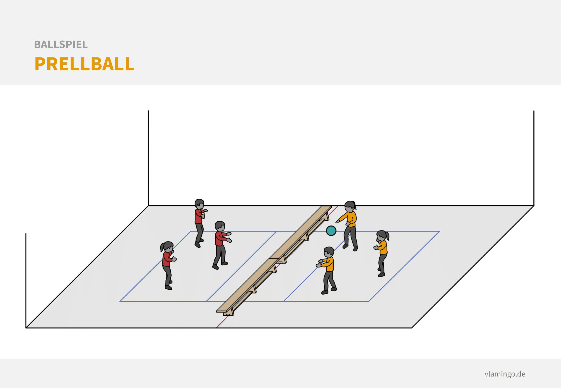 Ballspiel: Prellball