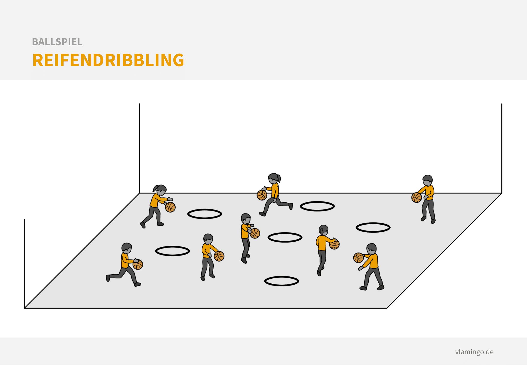 Ballspiel: Reifendribbling