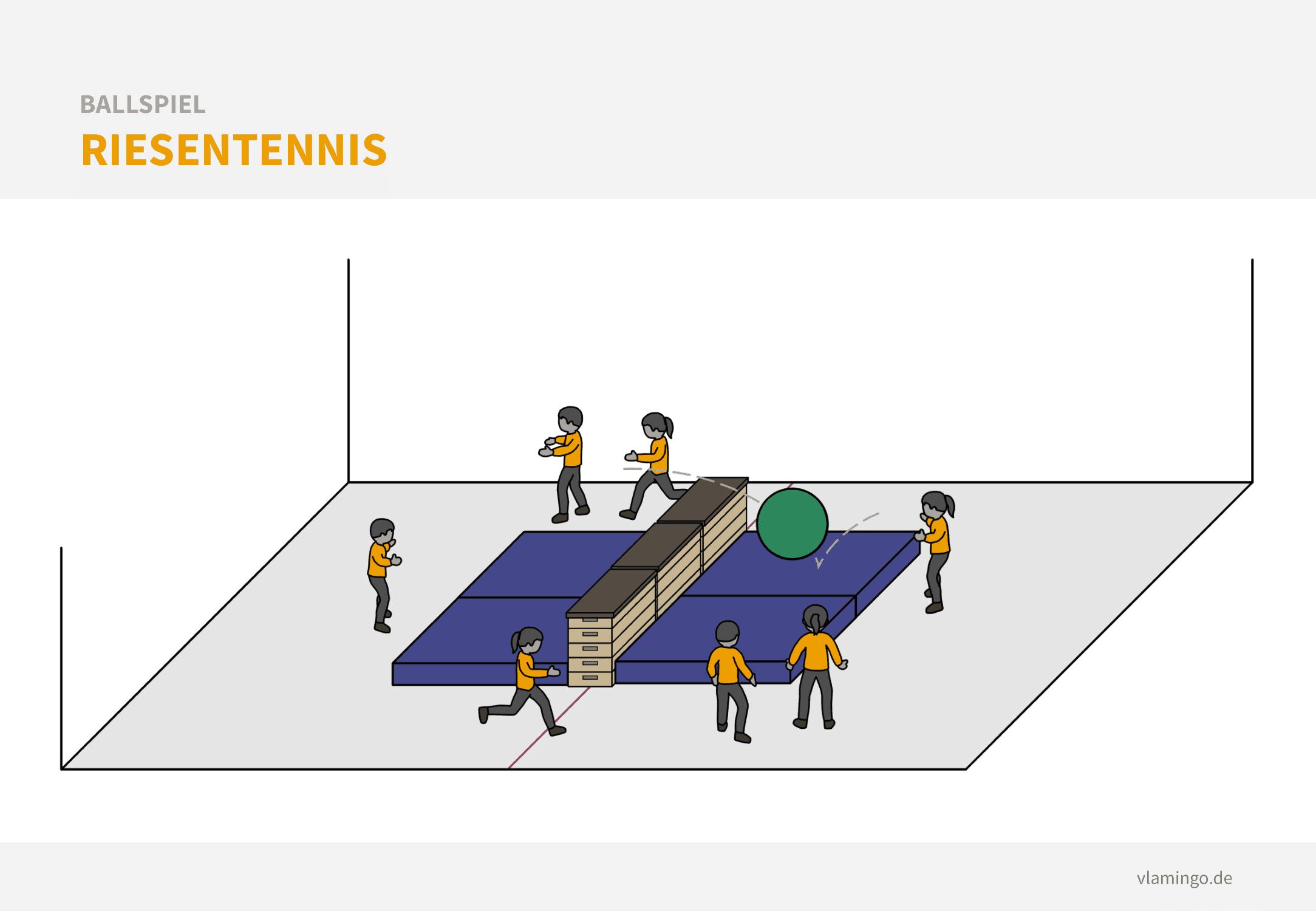 Ballspiel: Riesentennis