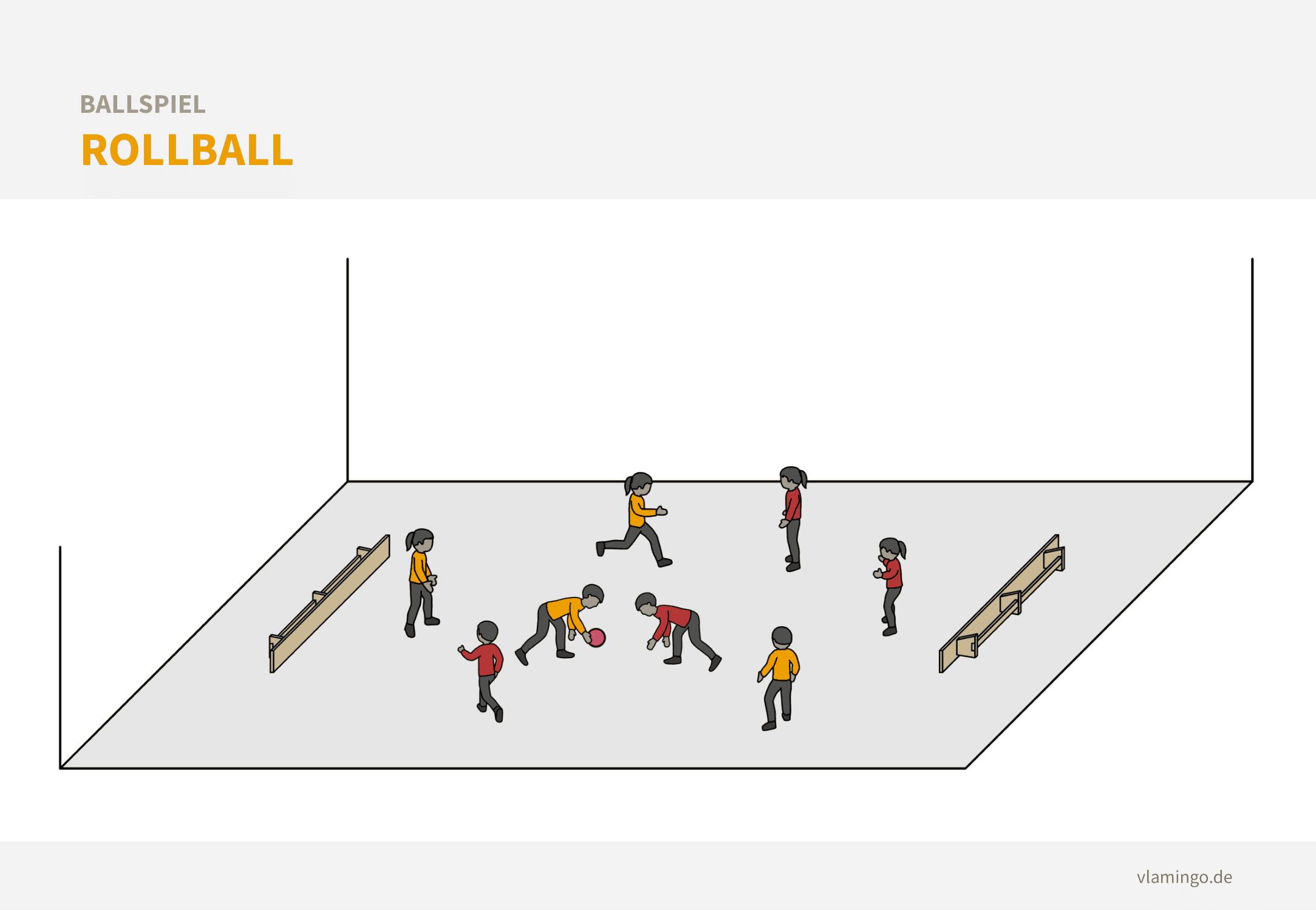 Ballspiel: Rollball