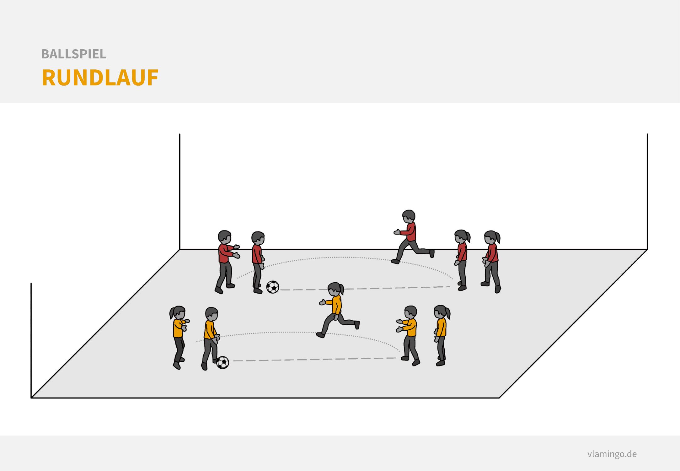 Fußball Aufwärmen: Rundlauf