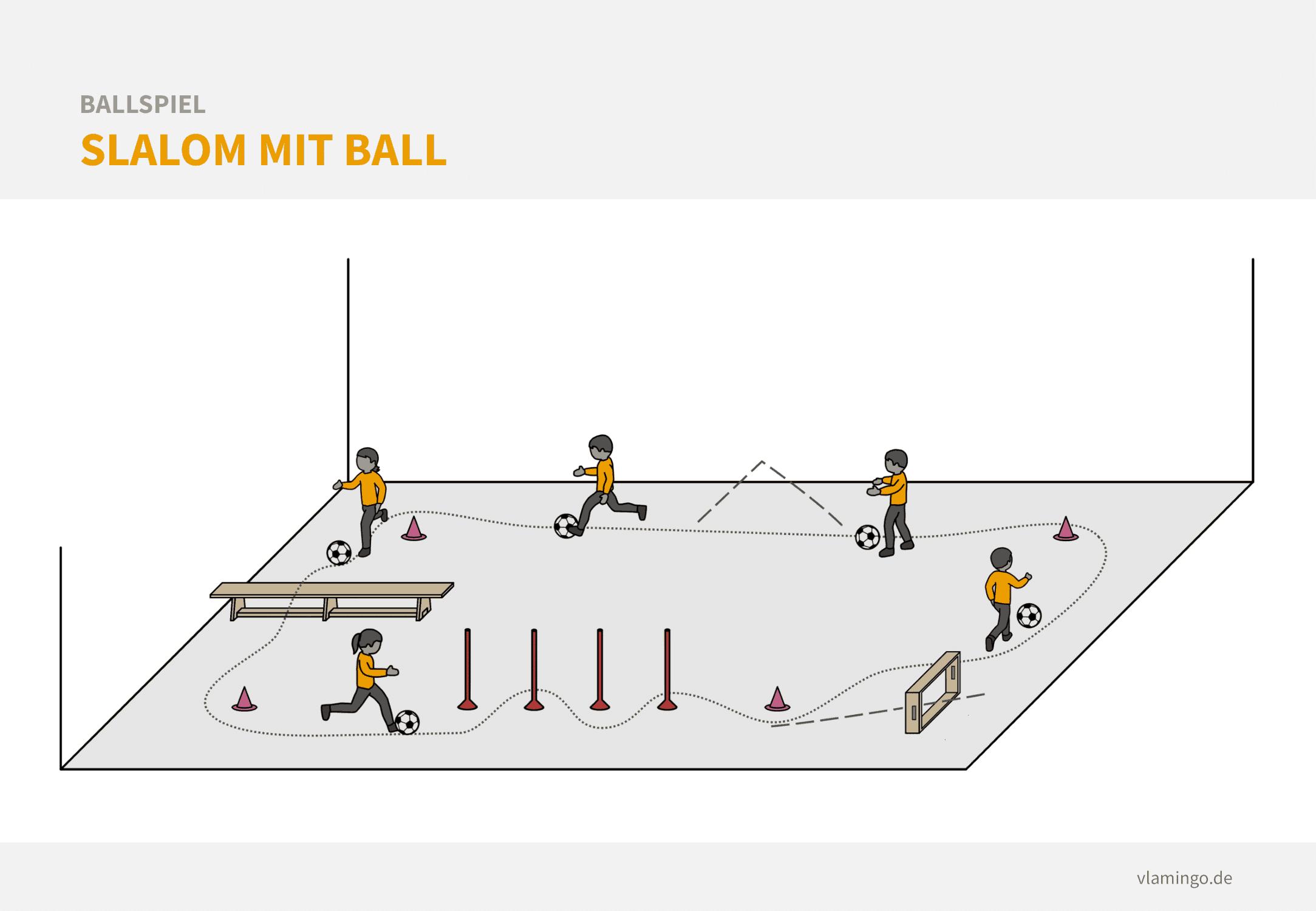 Fußball Aufwärmen: Slalom mit Ball