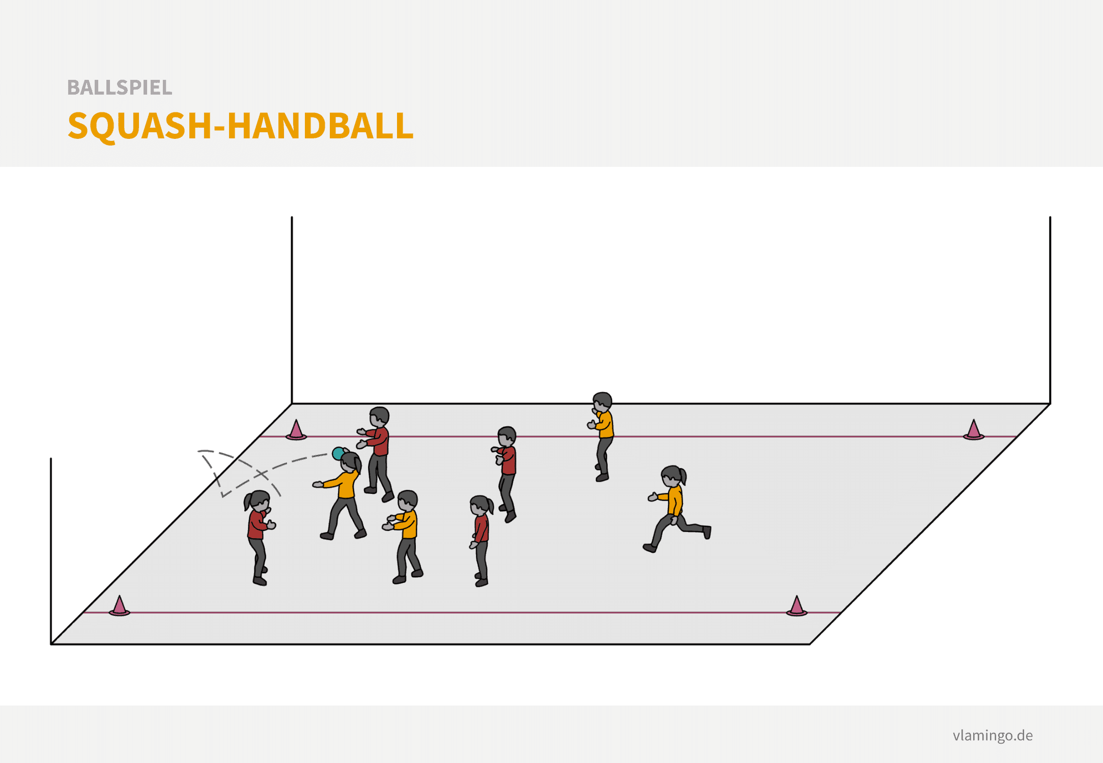 Ballspiel: Squash-Handball