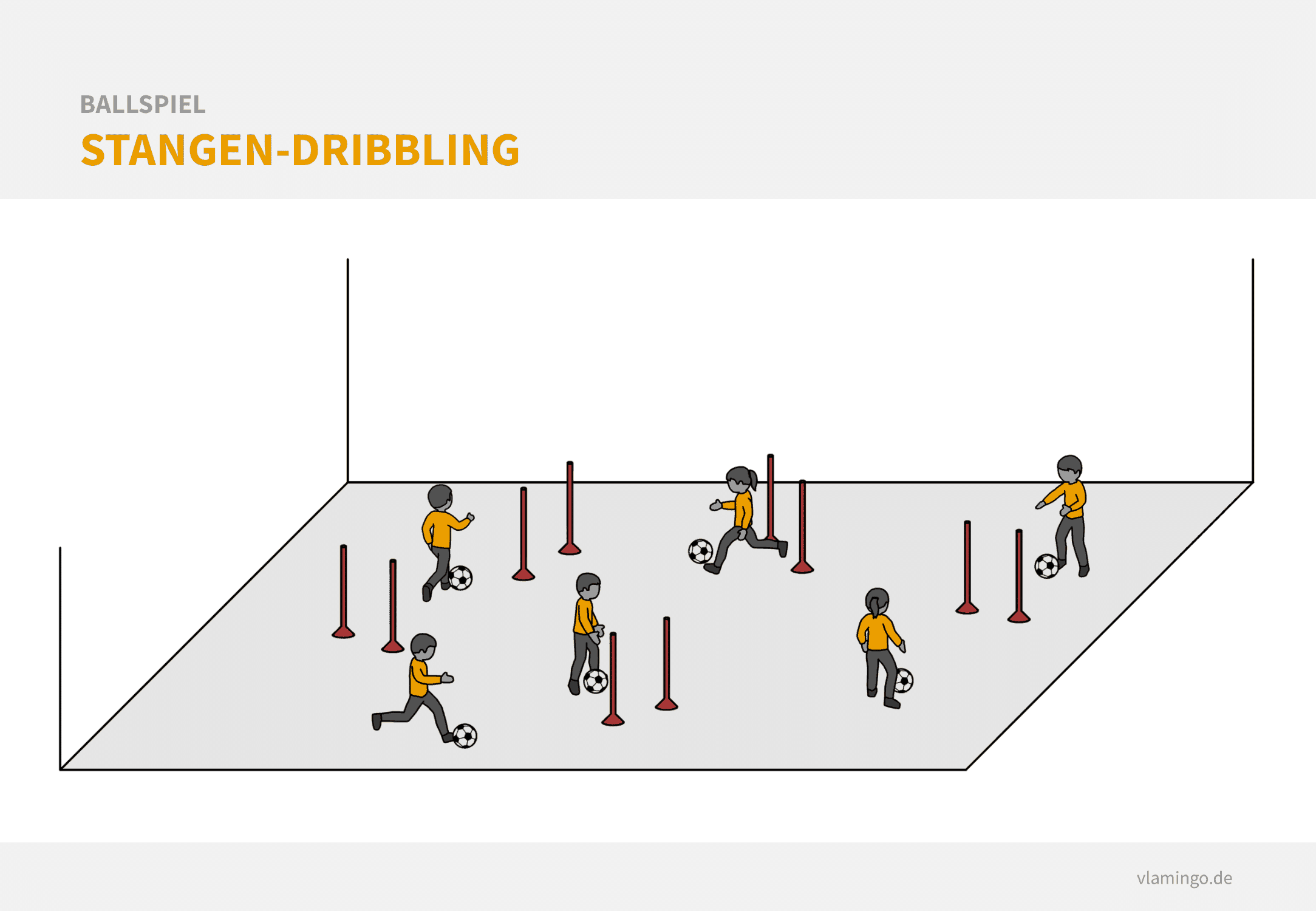 Fußball Aufwärmspiel: Stangen-Dribbling