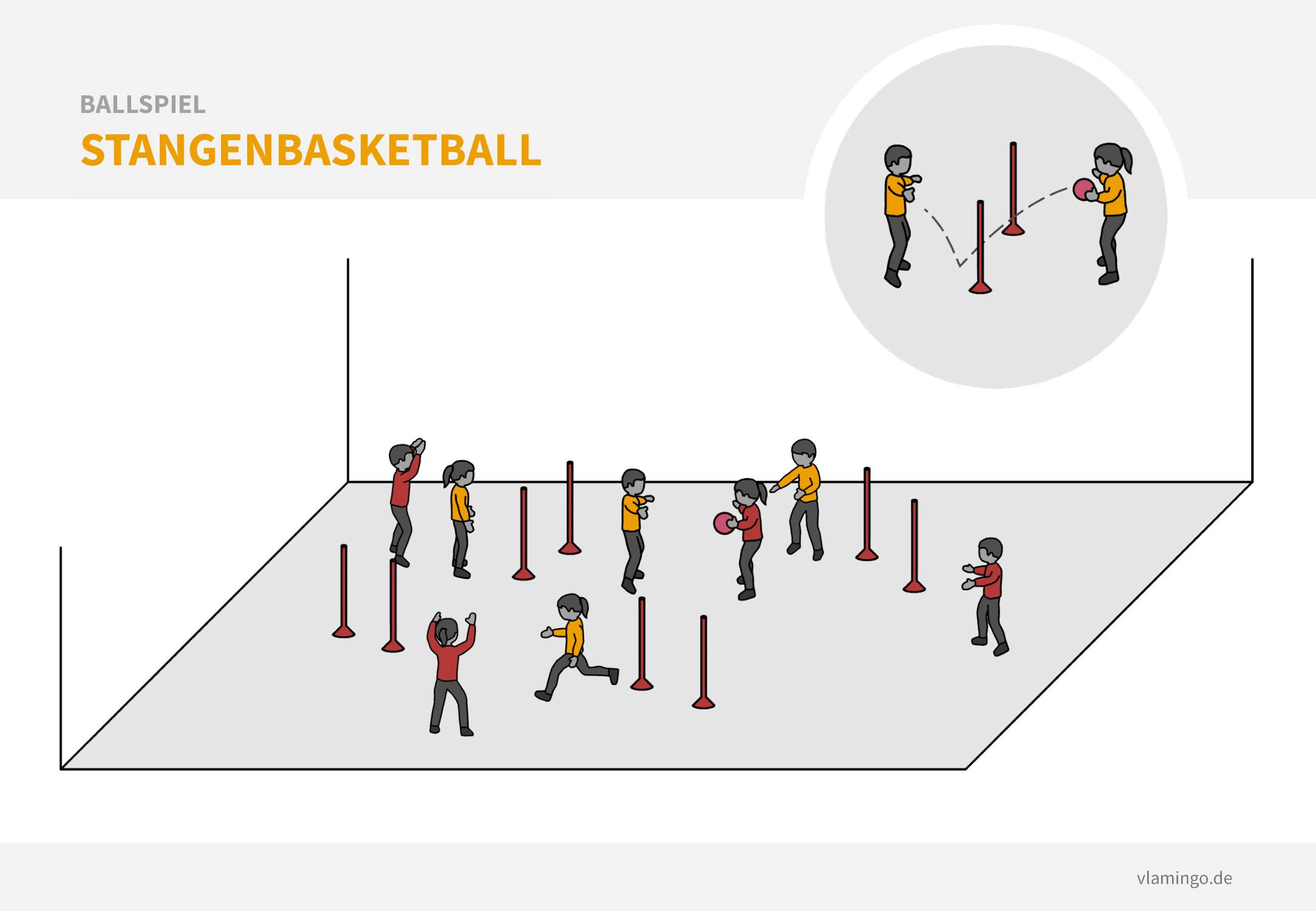 Basketball Aufwärmspiel: Stangenbasketball