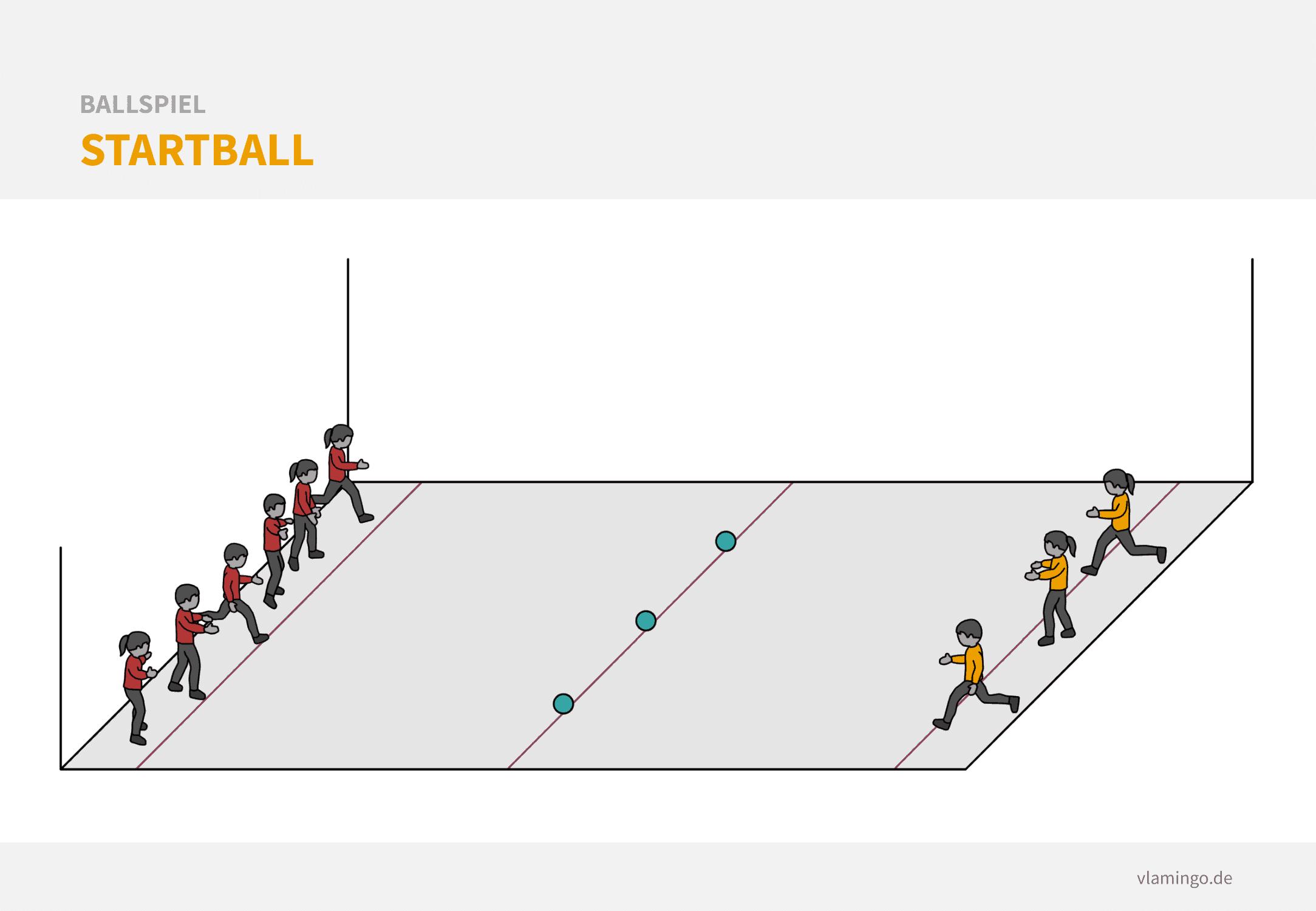Ballspiel: Startball