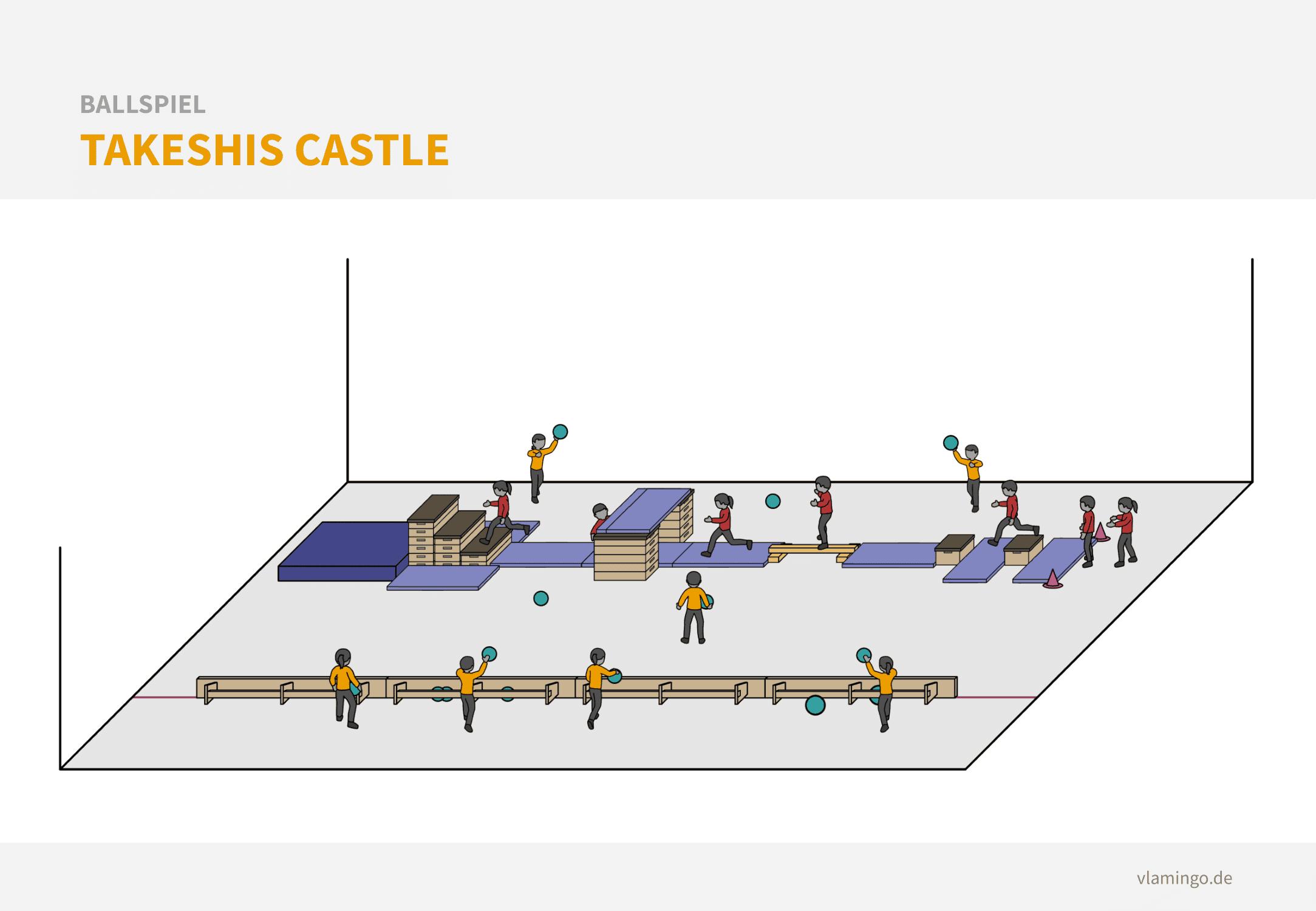 Ballspiel: Takeshis Castle