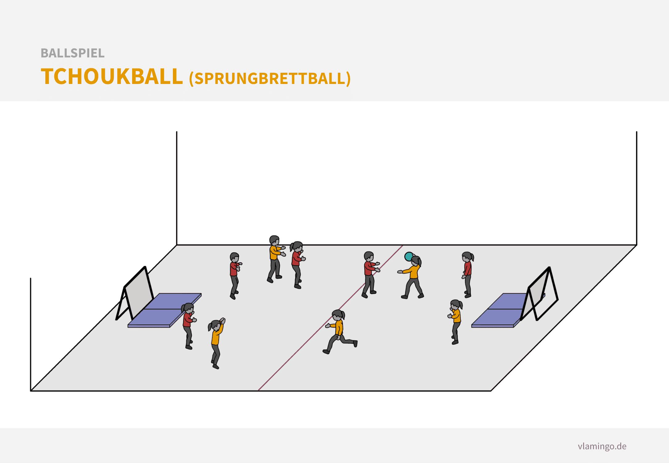 Ballspiel: Tchoukball - Sprungbrettball