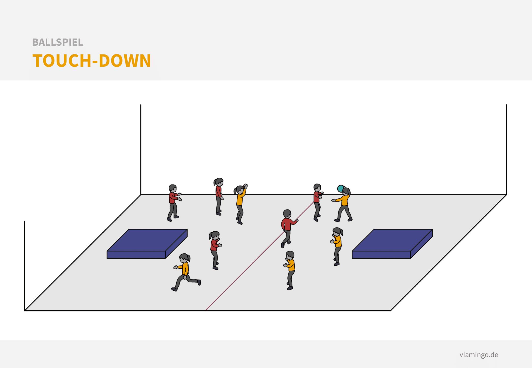 Ballspiel: Touch-Down