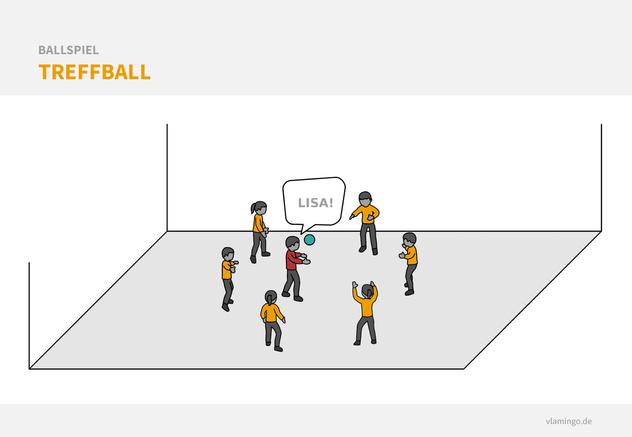 Ballspiel: Treffball