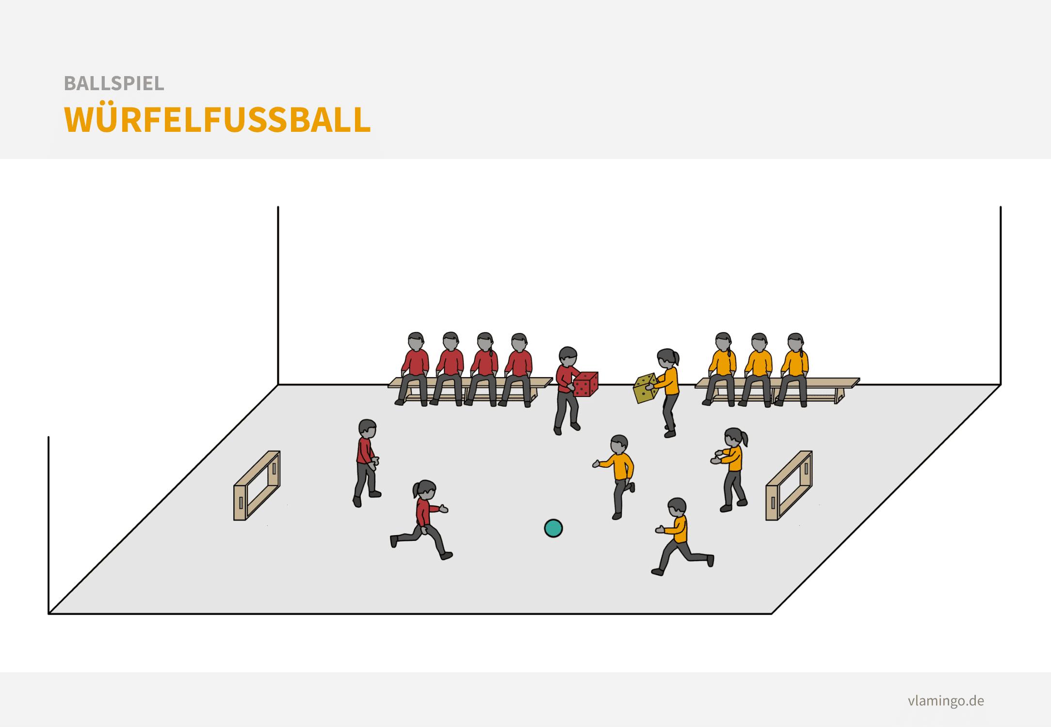 Ballspiel: Würfelfußball