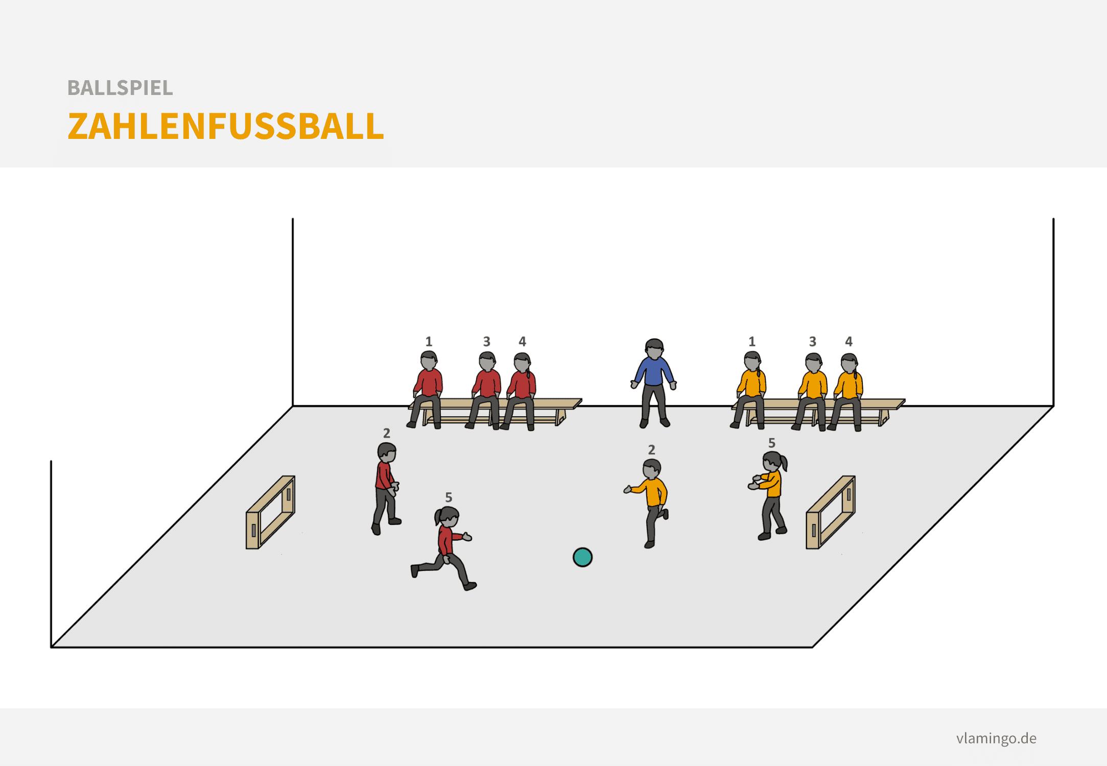 Ballspiel: Zahlenfußball