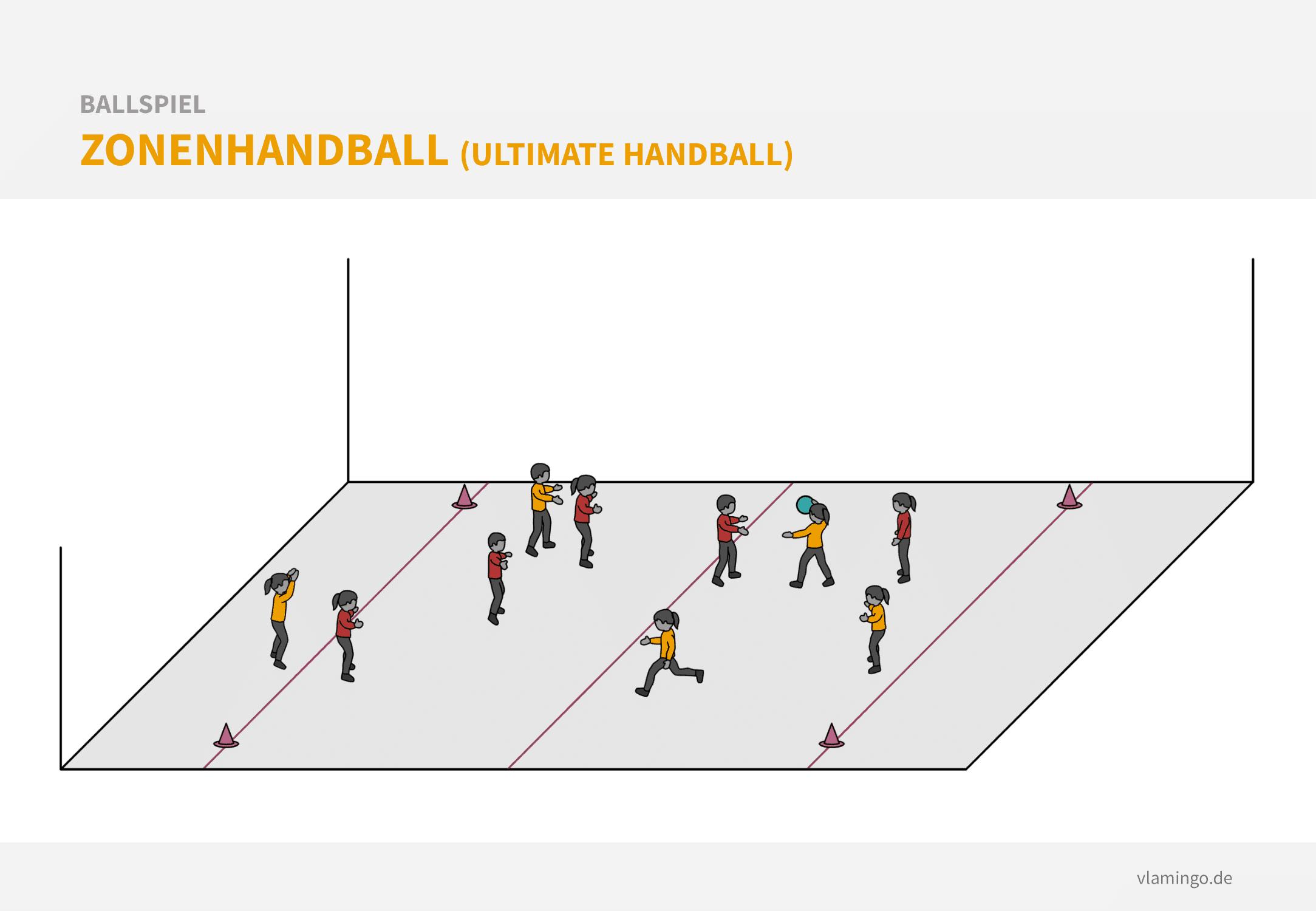 Ballspiel: Zonenhandball