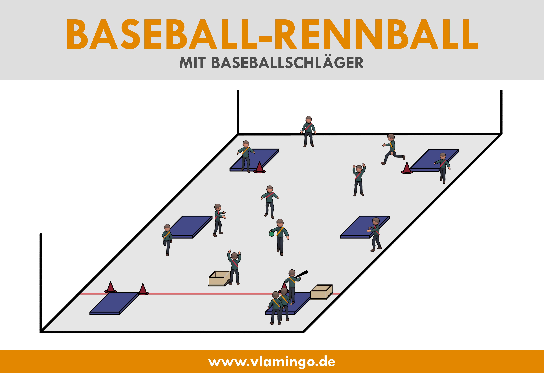 Variante: Baseball-Brennball mit Baseballschläger
