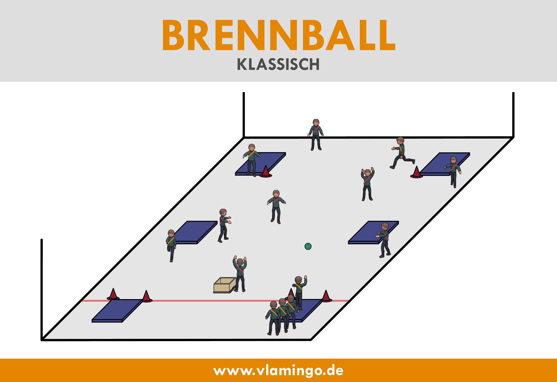 Brennball klassisch - Spielfeld und Hallenplan