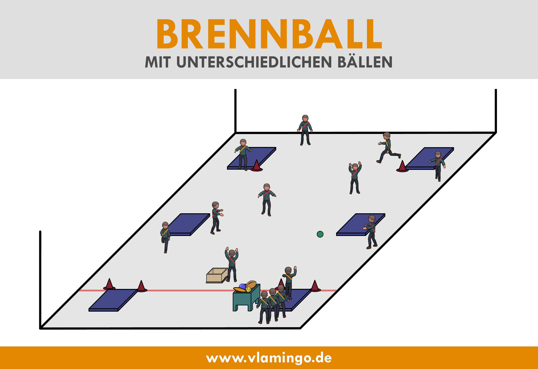 Variante: Brennball mit unterschiedlichen Bällen