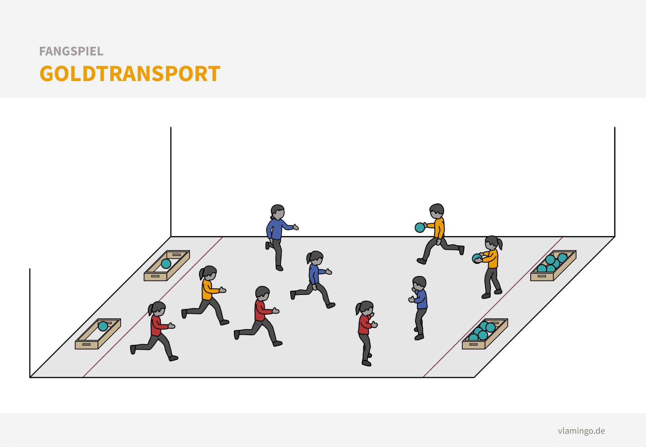 Fangspiel: Goldtransport