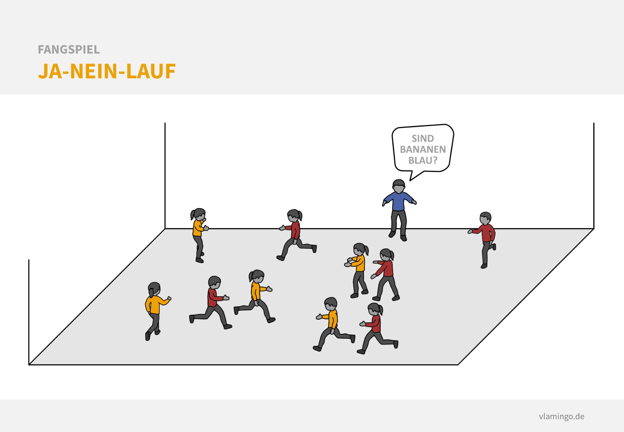 Fangspiel: Ja-Nein-Lauf