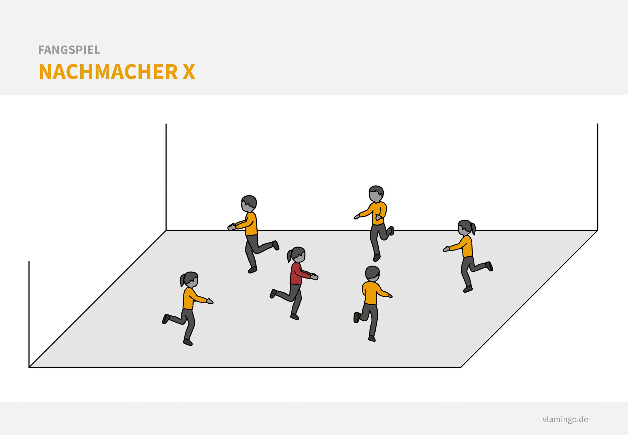 Fangspiel: Nachmacher X