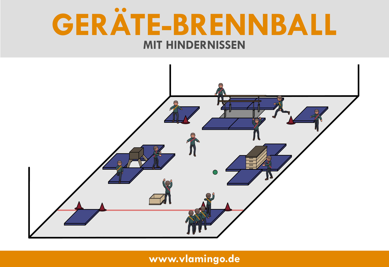 Variante: Brennball mit Hindernissen - Aufbau und Hallenplan