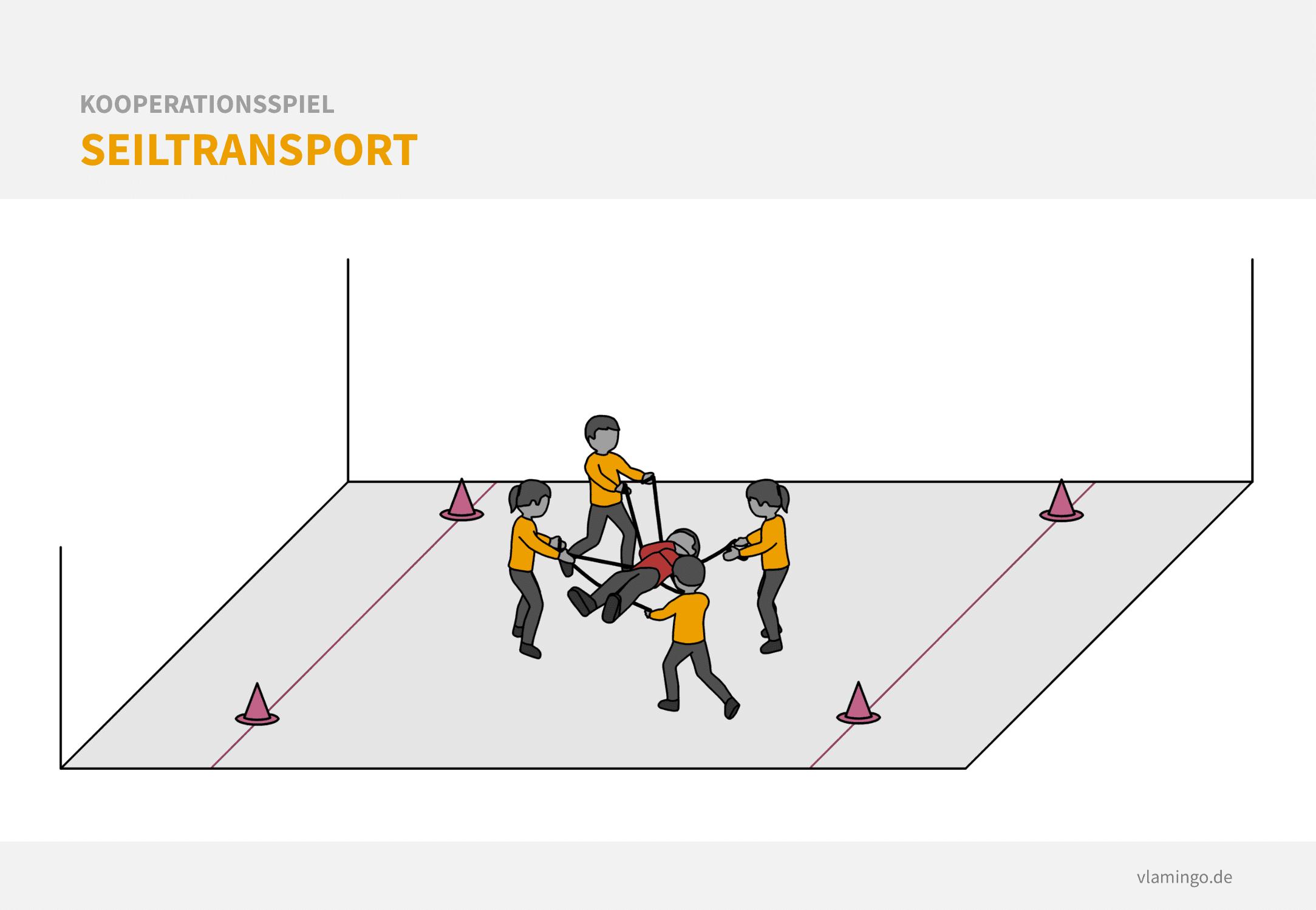Gruppenspiel: Seiltransport