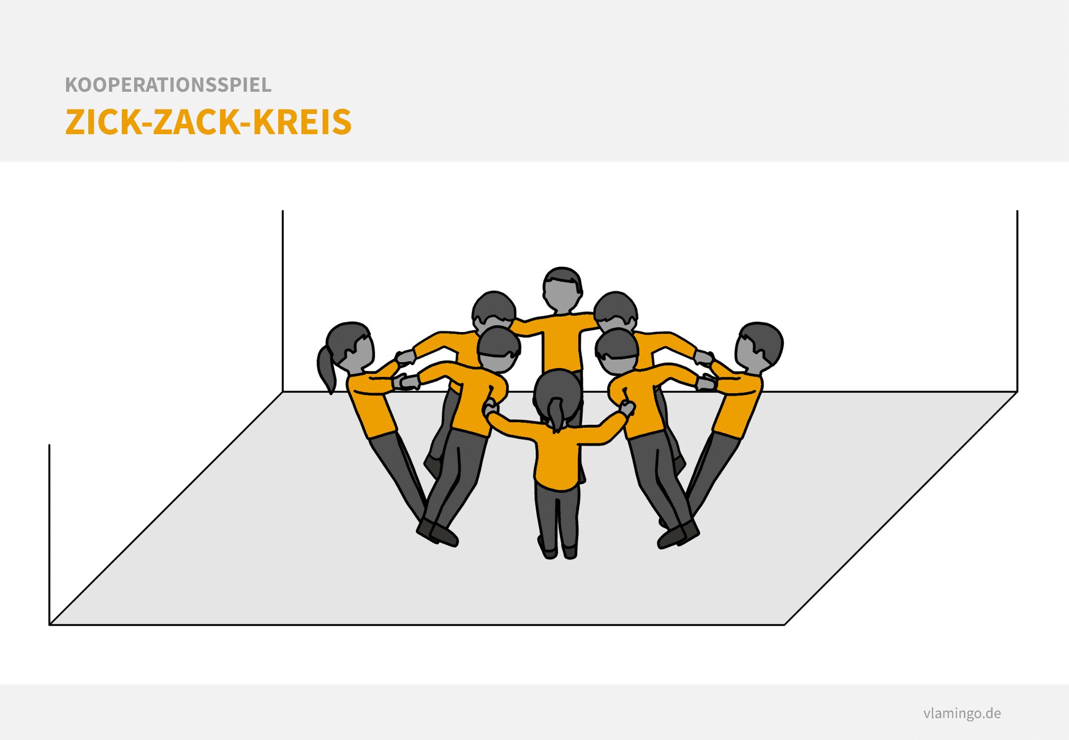 Gruppenspiel: Zick-Zack-Kreis