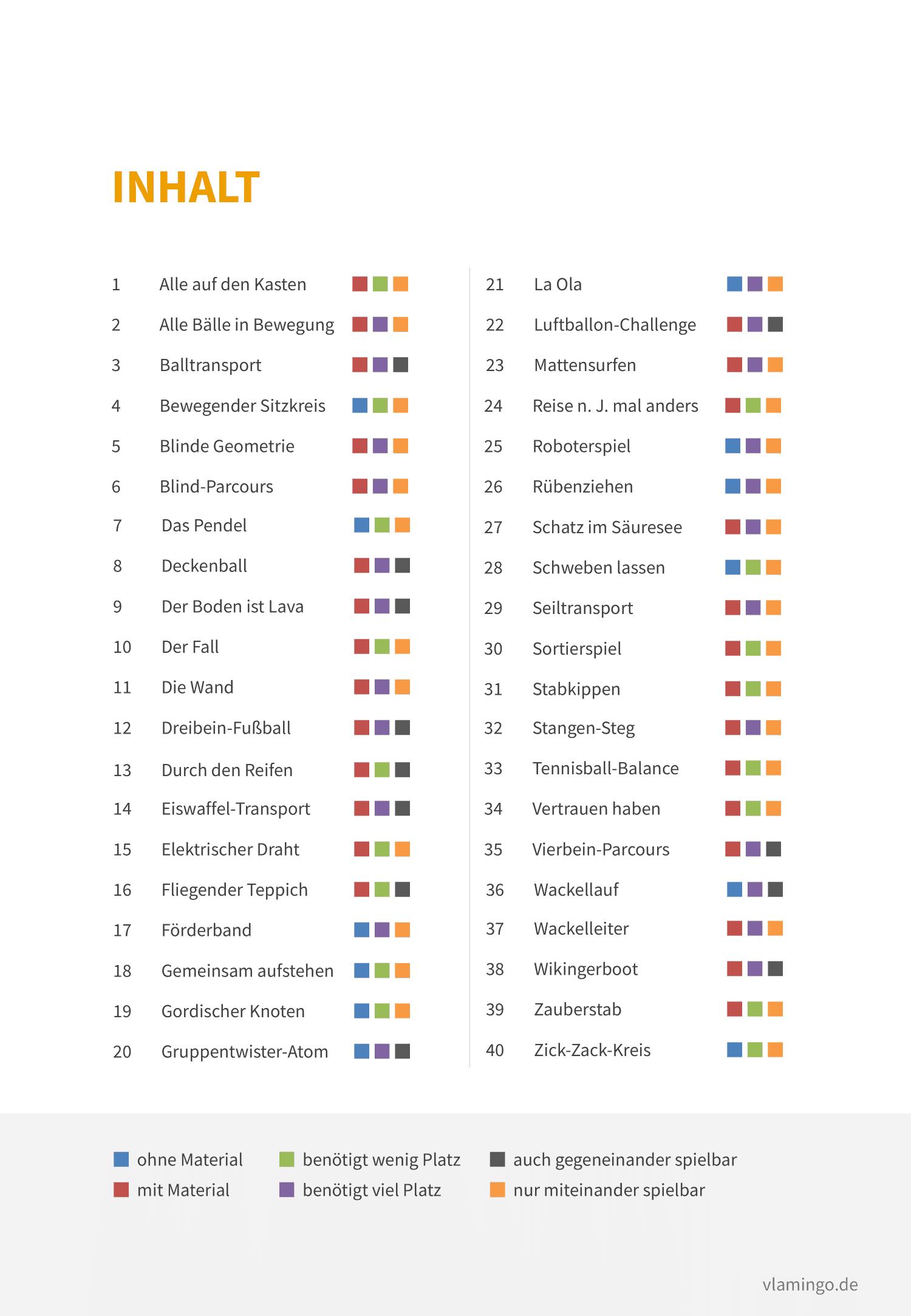 Kooperative Gruppenspiele - Inhaltsverzeichnis mit Farbleitsystem
