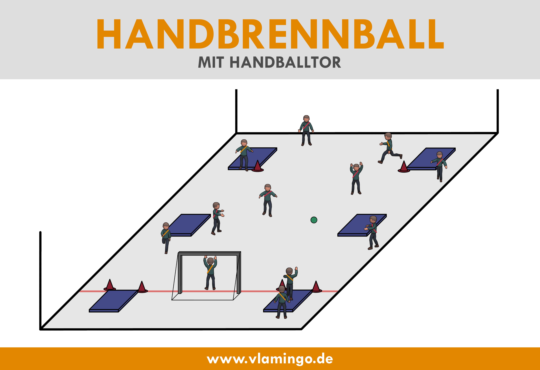 Variante: Handbrennball mit Handballtor