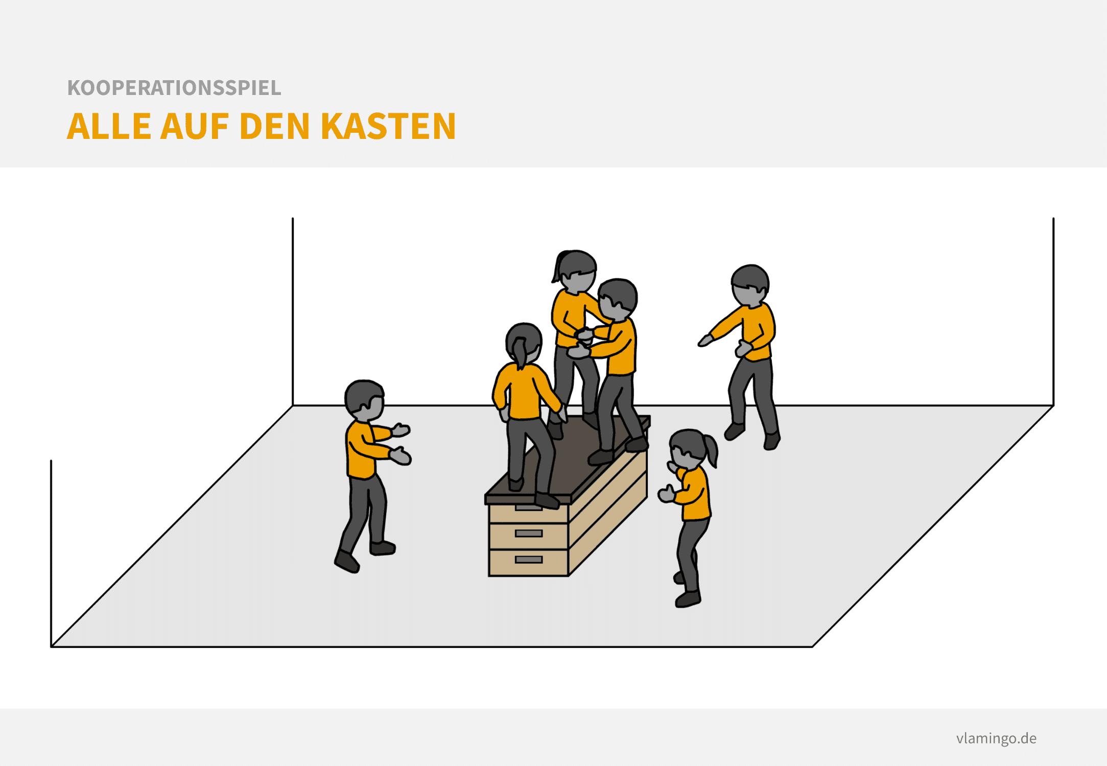 Kooperationsspiel: Alle auf den Kasten