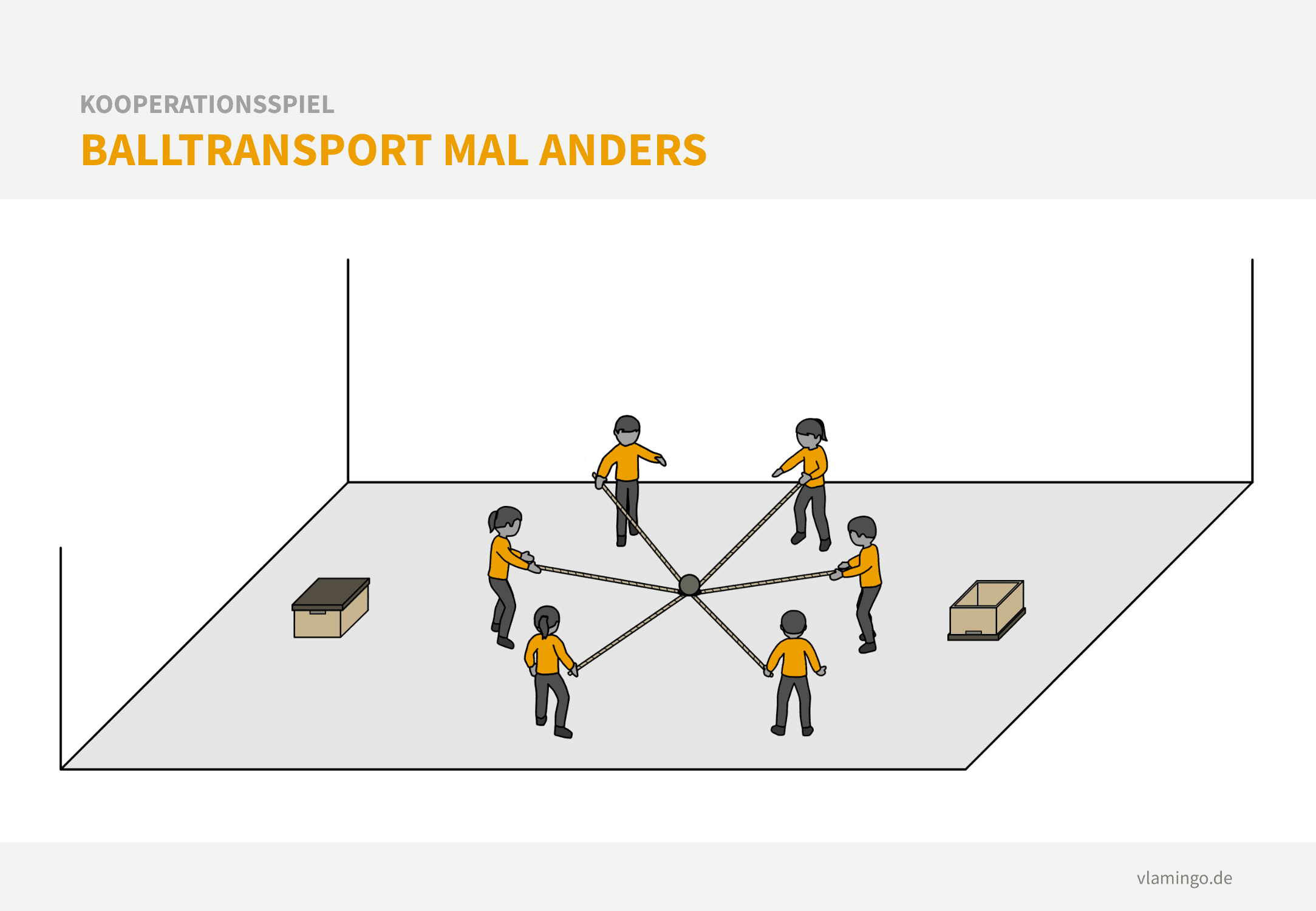 Kooperationsspiel: Balltransport mal anders