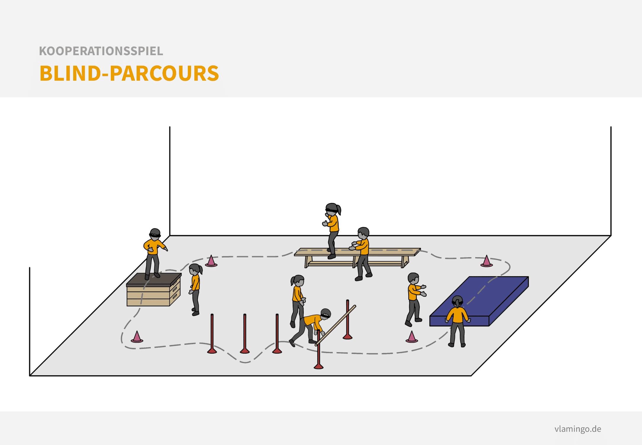 Kooperationsspiel: Blind-Parcours