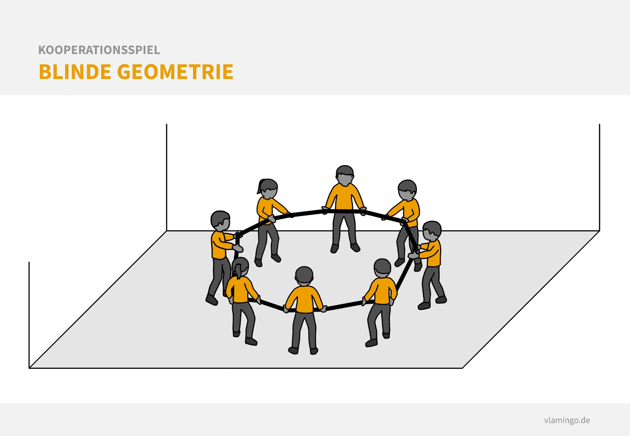 Kooperationsspiel: Blinde Geometrie